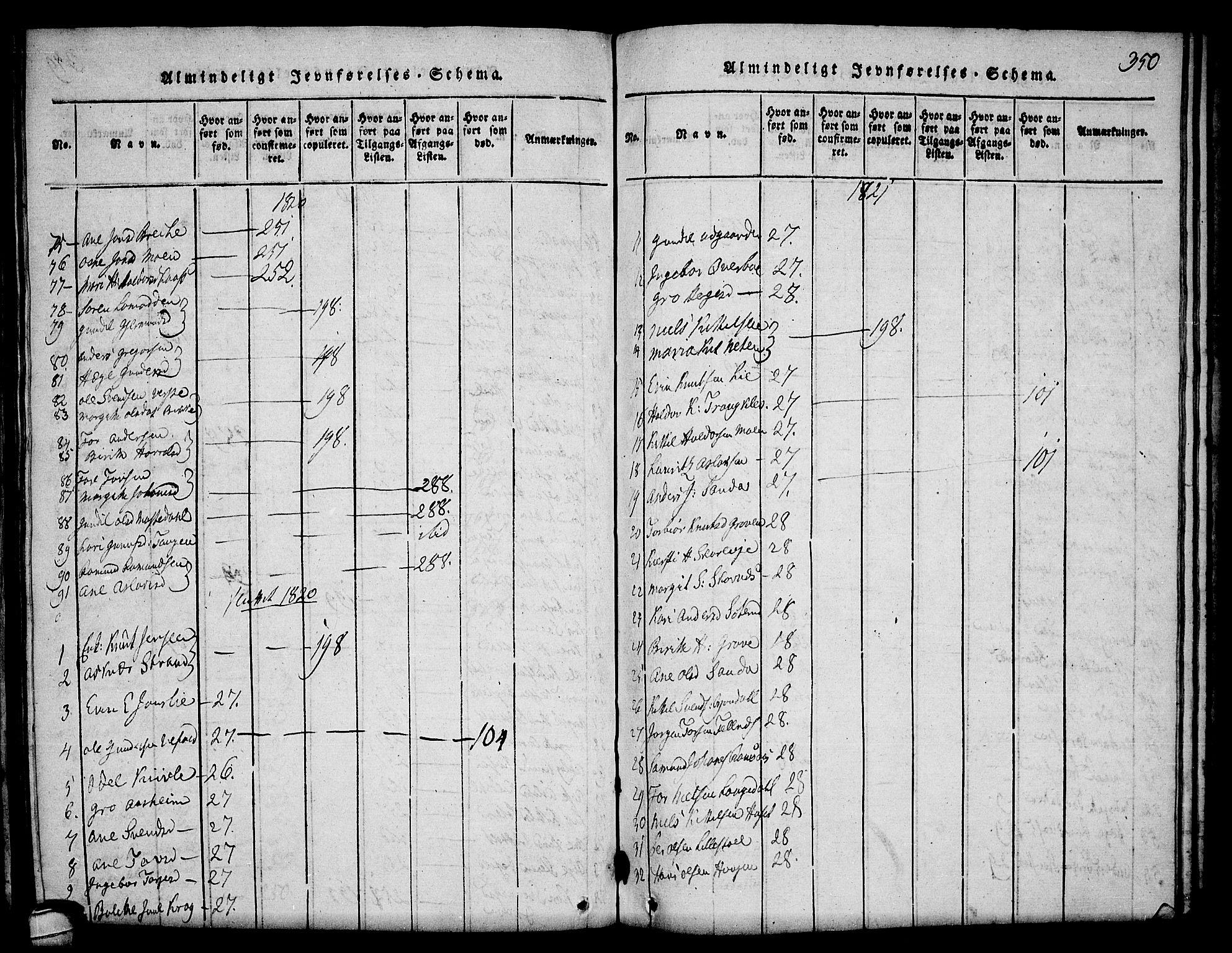 SAKO, Seljord kirkebøker, F/Fa/L0010: Ministerialbok nr. I 10, 1815-1831, s. 350