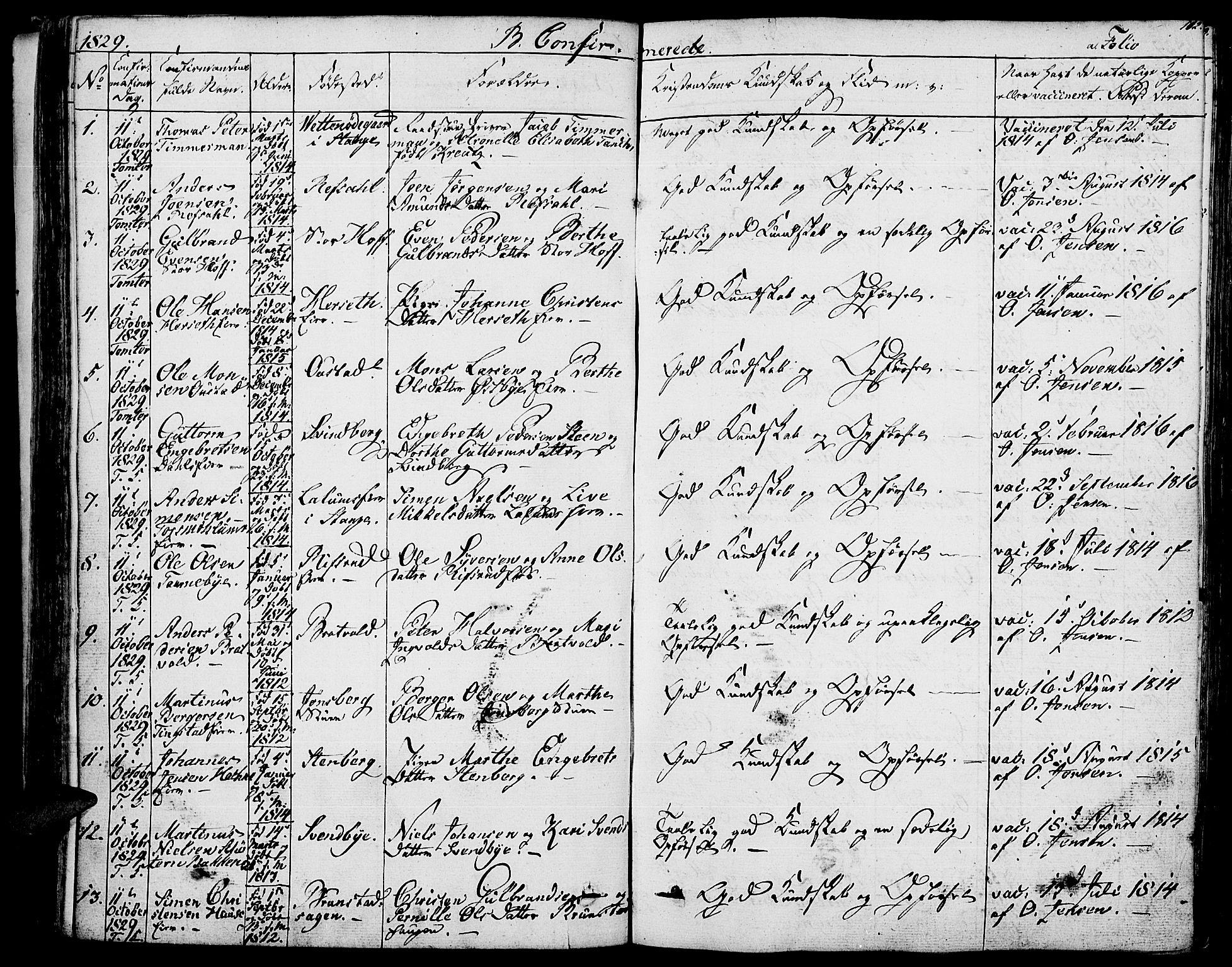 SAH, Romedal prestekontor, K/L0003: Ministerialbok nr. 3, 1829-1846, s. 112