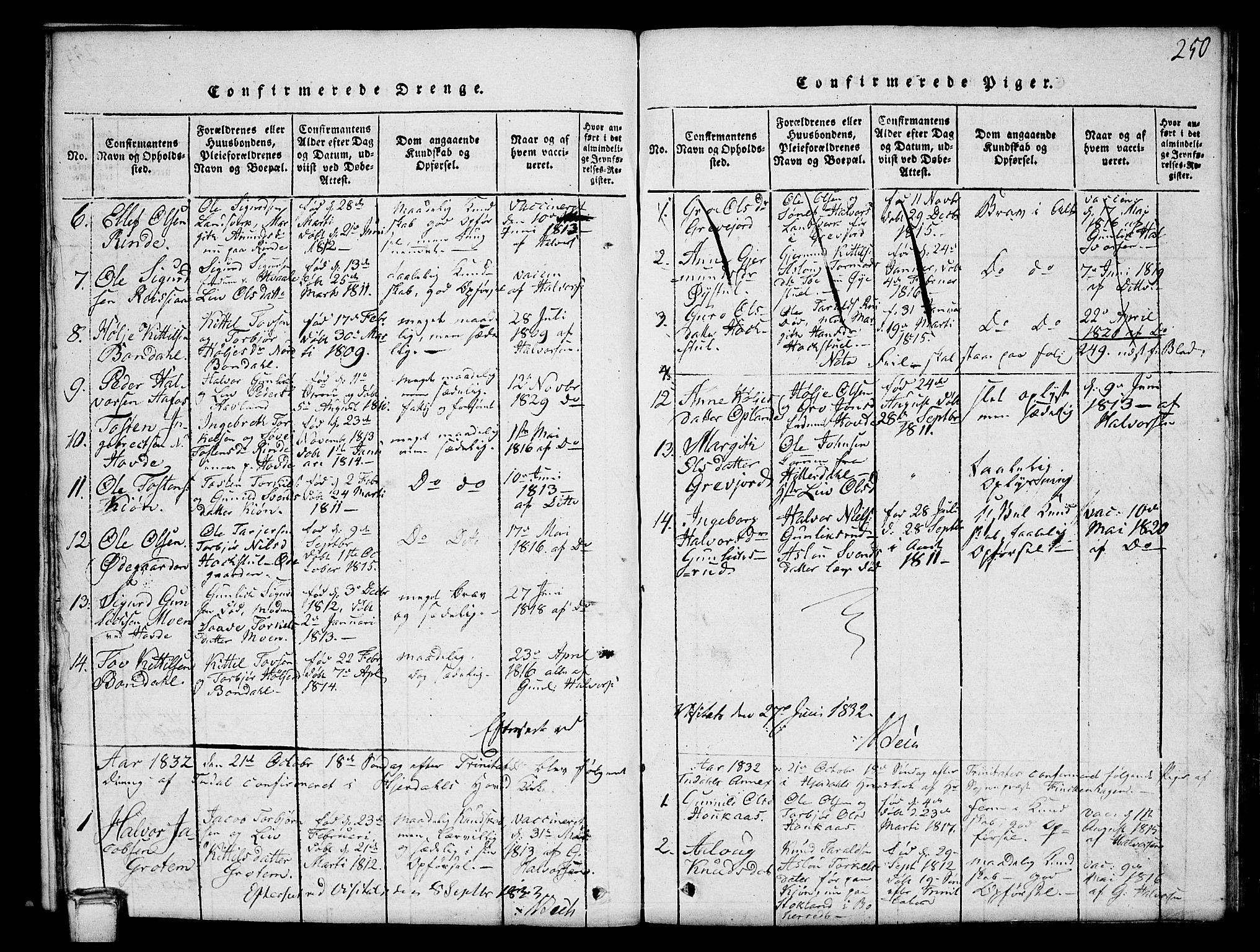 SAKO, Hjartdal kirkebøker, G/Gc/L0001: Klokkerbok nr. III 1, 1815-1842, s. 250