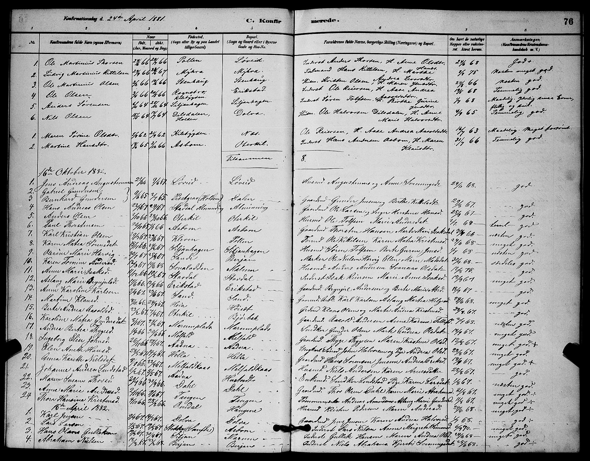SAKO, Solum kirkebøker, G/Gb/L0003: Klokkerbok nr. II 3, 1880-1898, s. 76