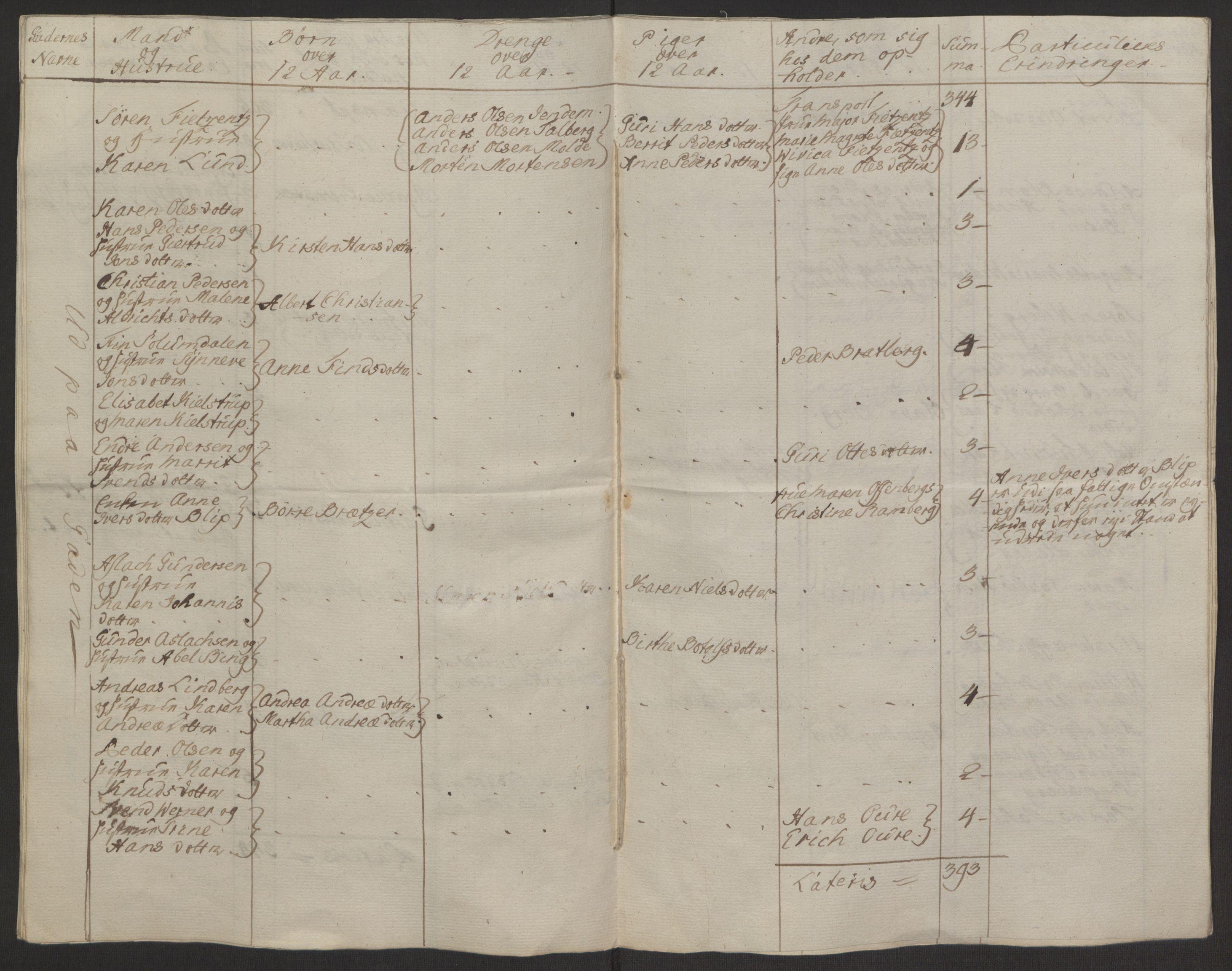 RA, Rentekammeret inntil 1814, Reviderte regnskaper, Byregnskaper, R/Rq/L0487: [Q1] Kontribusjonsregnskap, 1762-1772, s. 19