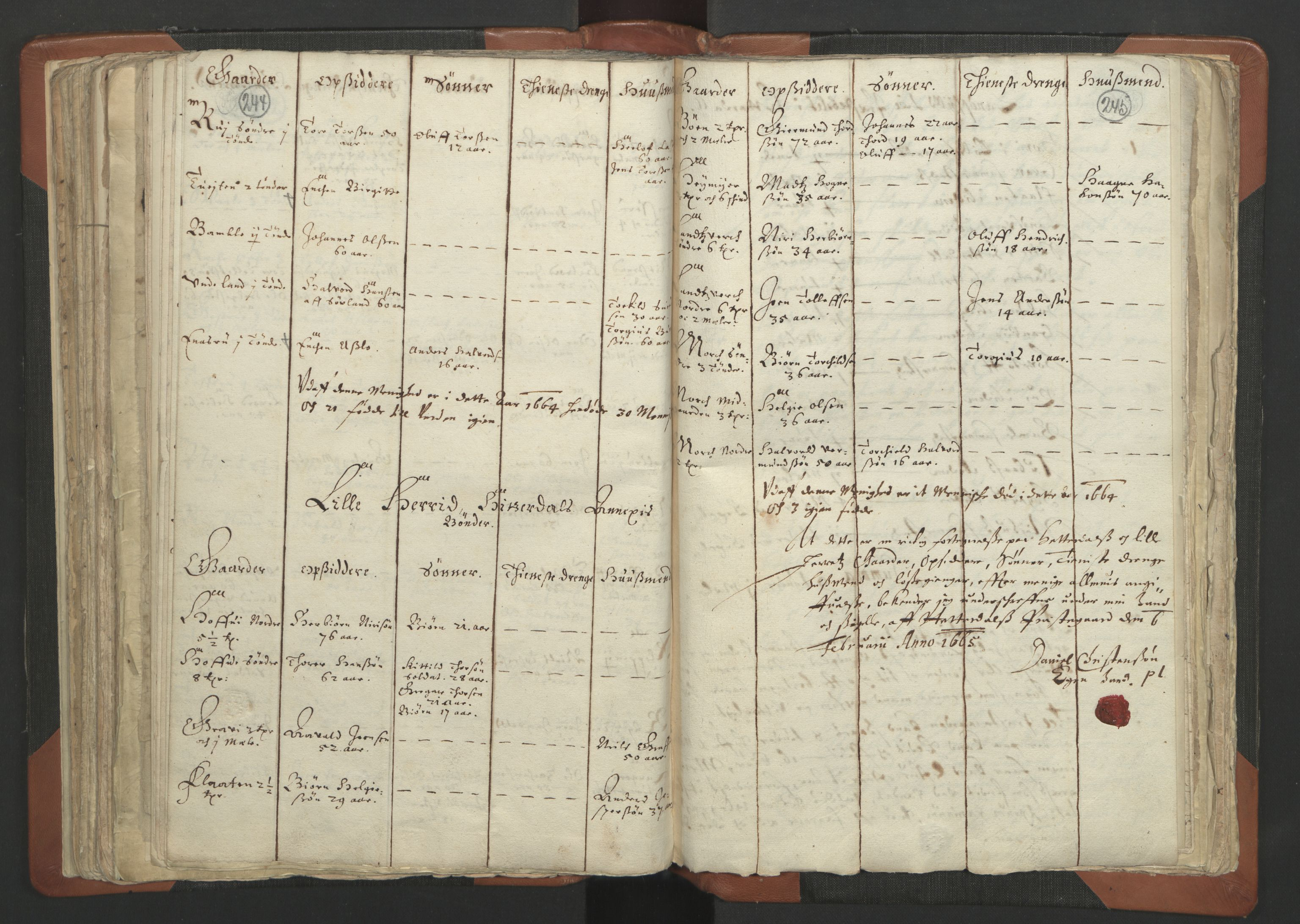 RA, Sogneprestenes manntall 1664-1666, nr. 12: Øvre Telemark prosti, Nedre Telemark prosti og Bamble prosti, 1664-1666, s. 244-245