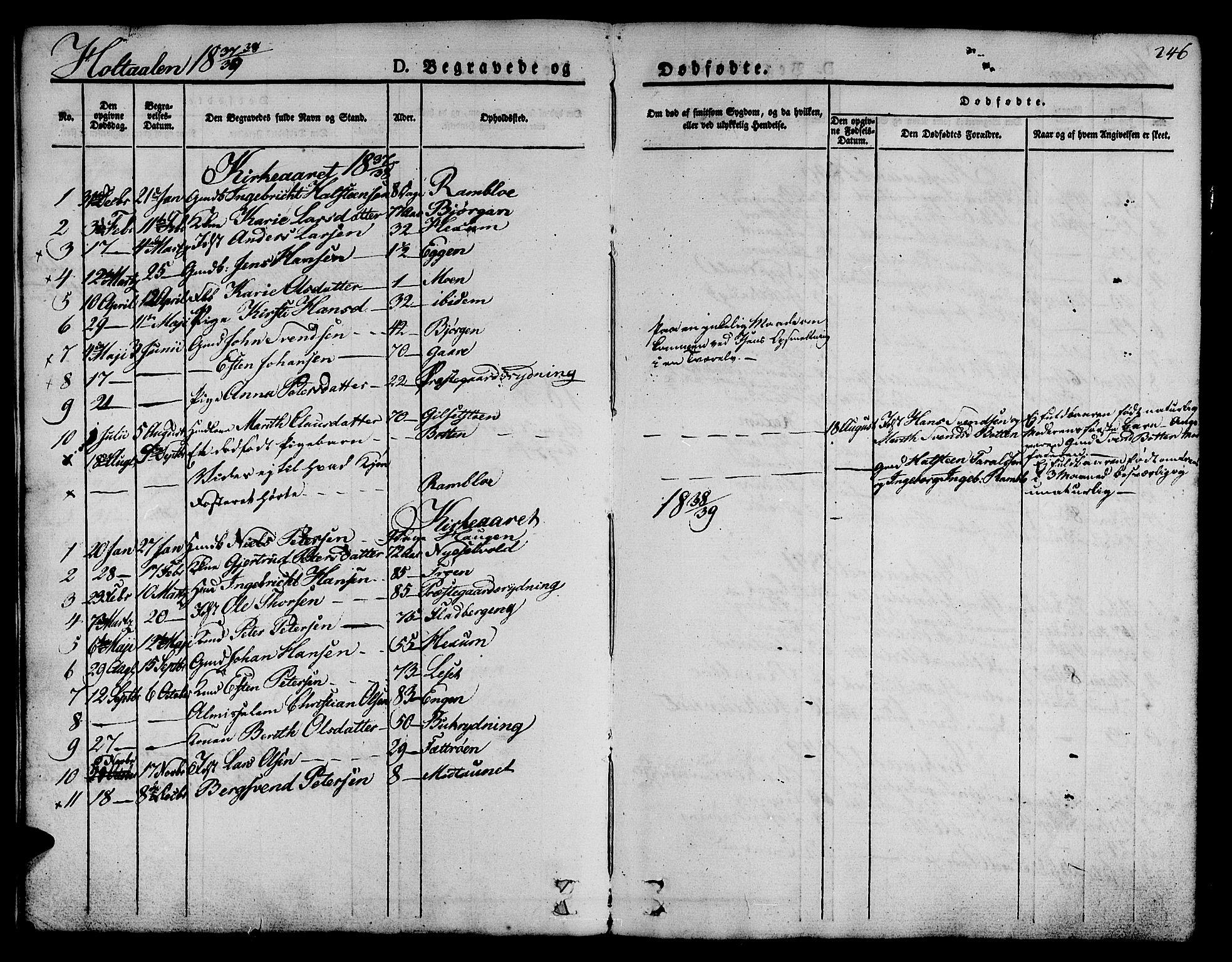 SAT, Ministerialprotokoller, klokkerbøker og fødselsregistre - Sør-Trøndelag, 685/L0960: Ministerialbok nr. 685A05 /1, 1829-1845, s. 246