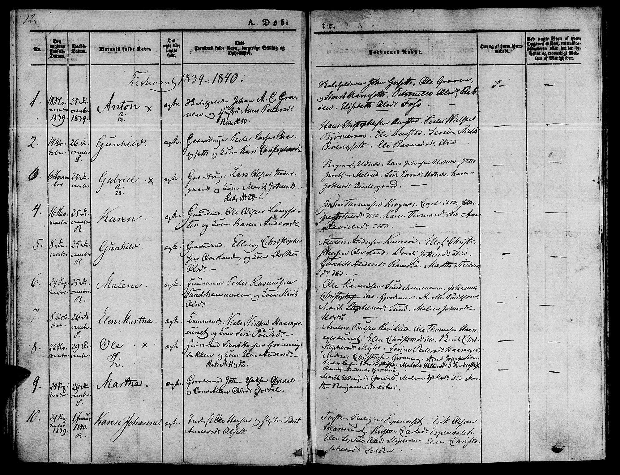 SAT, Ministerialprotokoller, klokkerbøker og fødselsregistre - Sør-Trøndelag, 646/L0610: Ministerialbok nr. 646A08, 1837-1847, s. 12