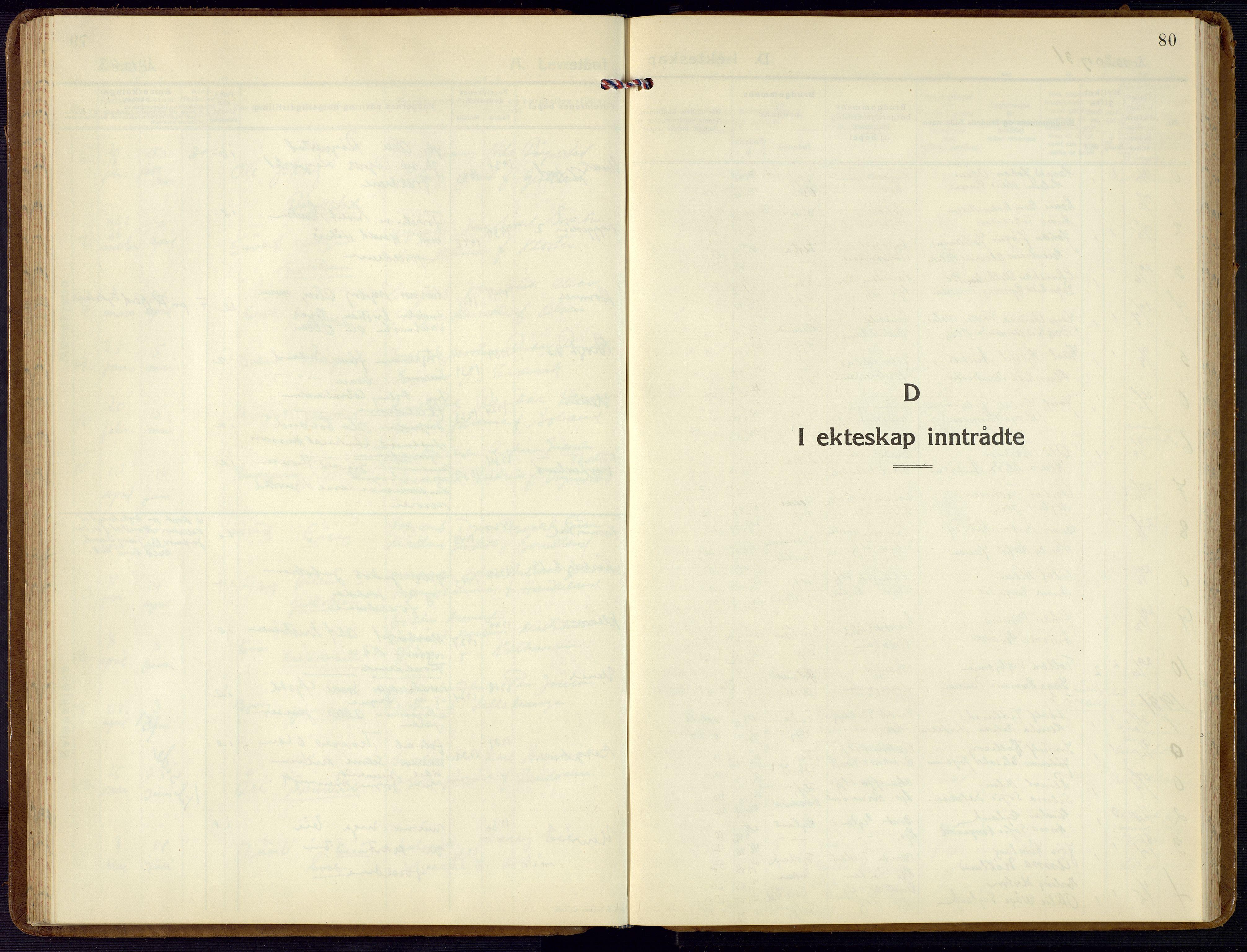 SAK, Flekkefjord sokneprestkontor, F/Fb/Fba/L0003: Klokkerbok nr. B 3, 1932-1969, s. 80