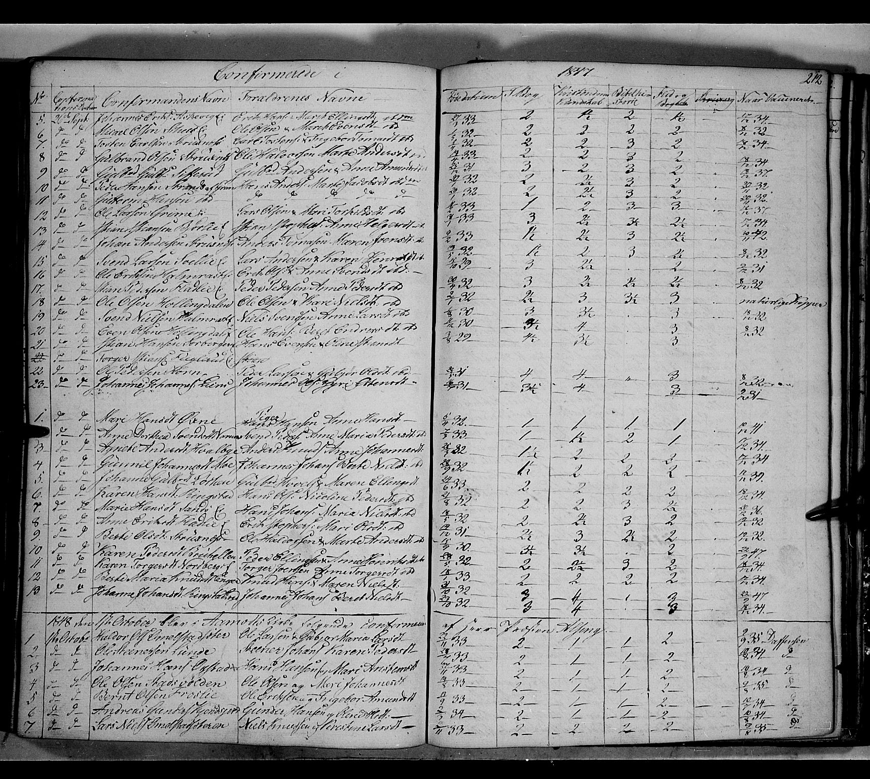 SAH, Land prestekontor, Klokkerbok nr. 2, 1833-1849, s. 212