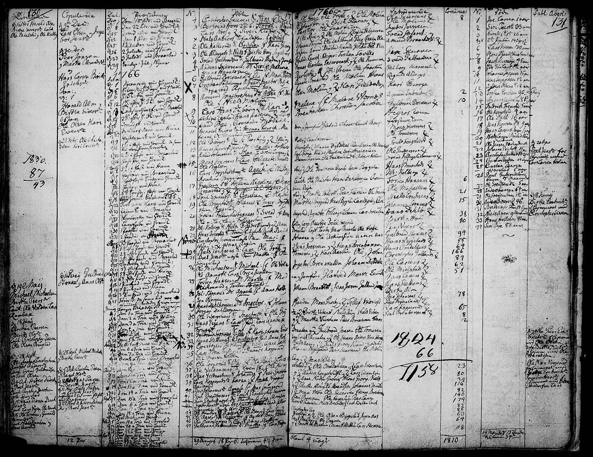 SAH, Vardal prestekontor, H/Ha/Haa/L0002: Ministerialbok nr. 2, 1748-1776, s. 130-131