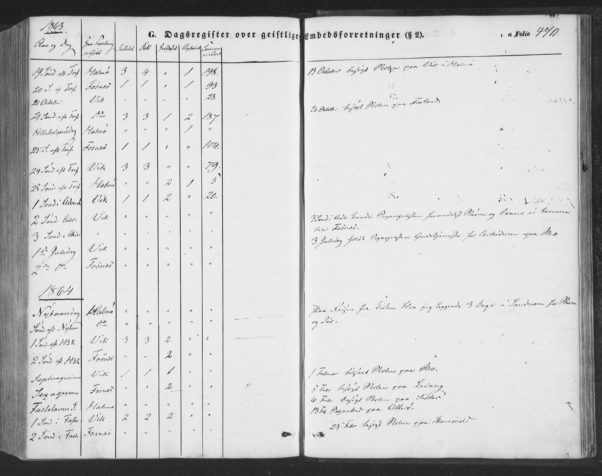 SAT, Ministerialprotokoller, klokkerbøker og fødselsregistre - Nord-Trøndelag, 773/L0615: Ministerialbok nr. 773A06, 1857-1870, s. 470