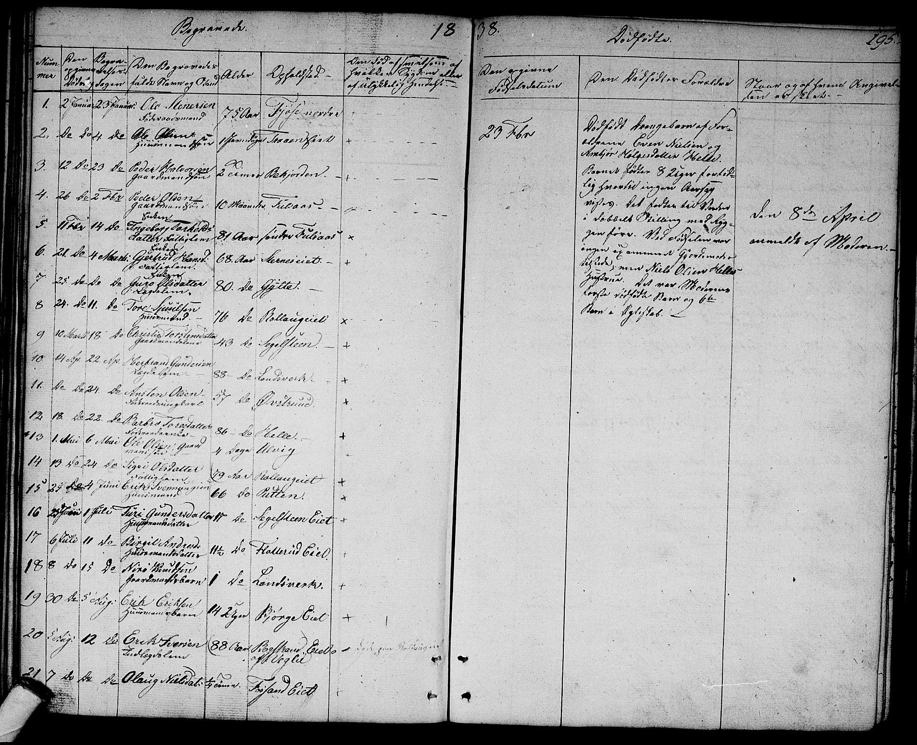 SAKO, Rollag kirkebøker, G/Ga/L0002: Klokkerbok nr. I 2, 1831-1856, s. 195