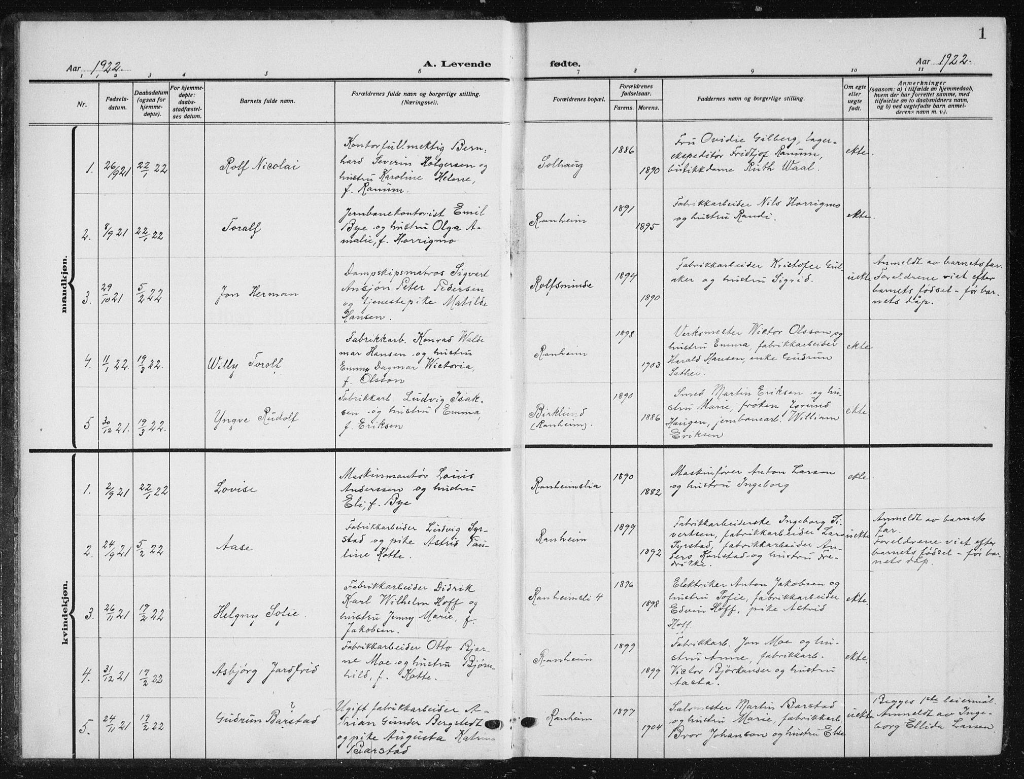 SAT, Ministerialprotokoller, klokkerbøker og fødselsregistre - Sør-Trøndelag, 615/L0401: Klokkerbok nr. 615C02, 1922-1941, s. 1