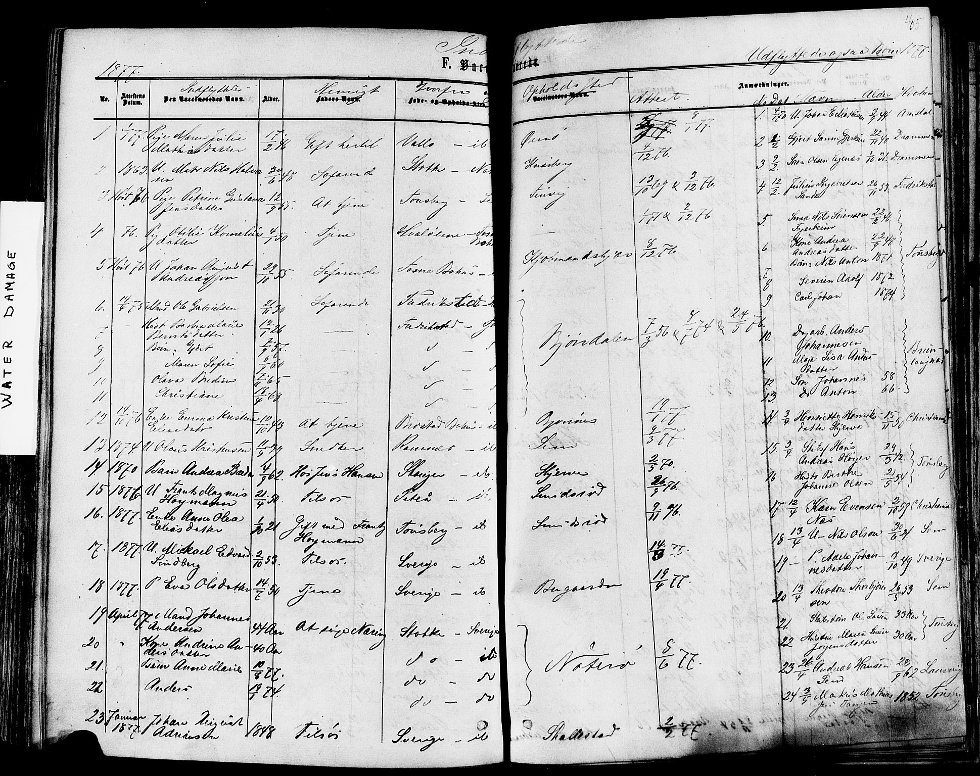 SAKO, Nøtterøy kirkebøker, F/Fa/L0007: Ministerialbok nr. I 7, 1865-1877, s. 405