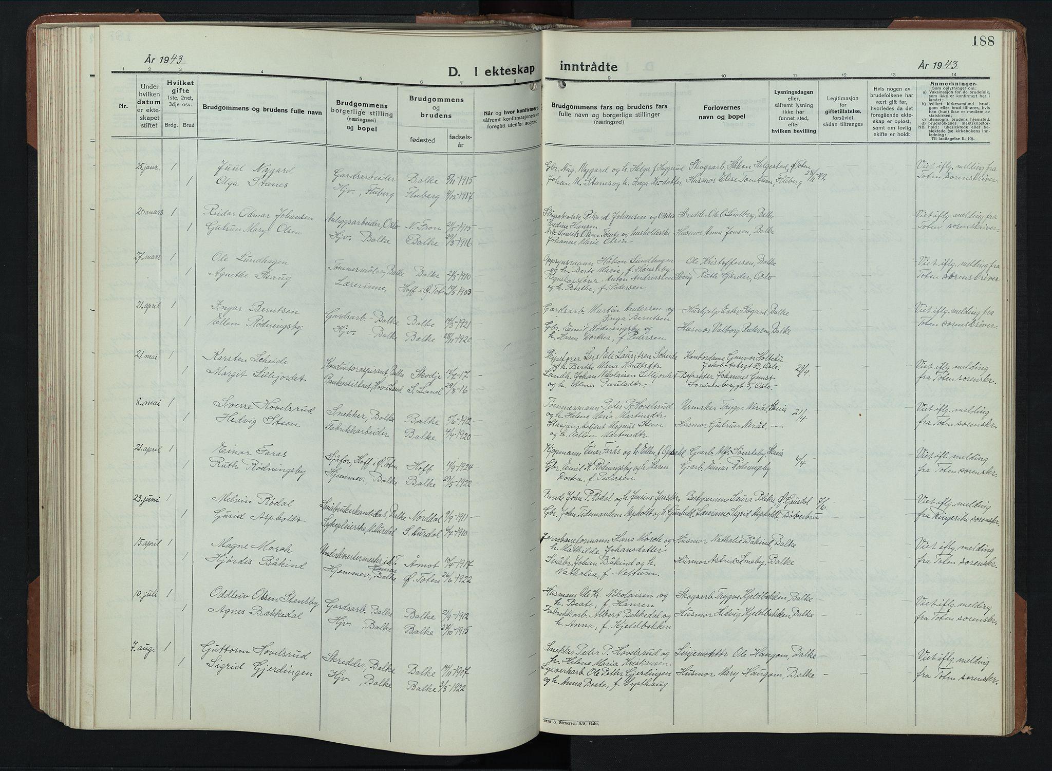SAH, Balke prestekontor, Klokkerbok nr. 2, 1929-1951, s. 188