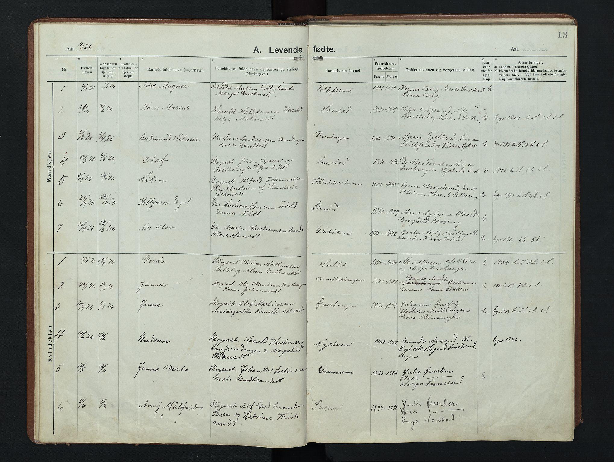 SAH, Nordre Land prestekontor, Klokkerbok nr. 9, 1921-1956, s. 13