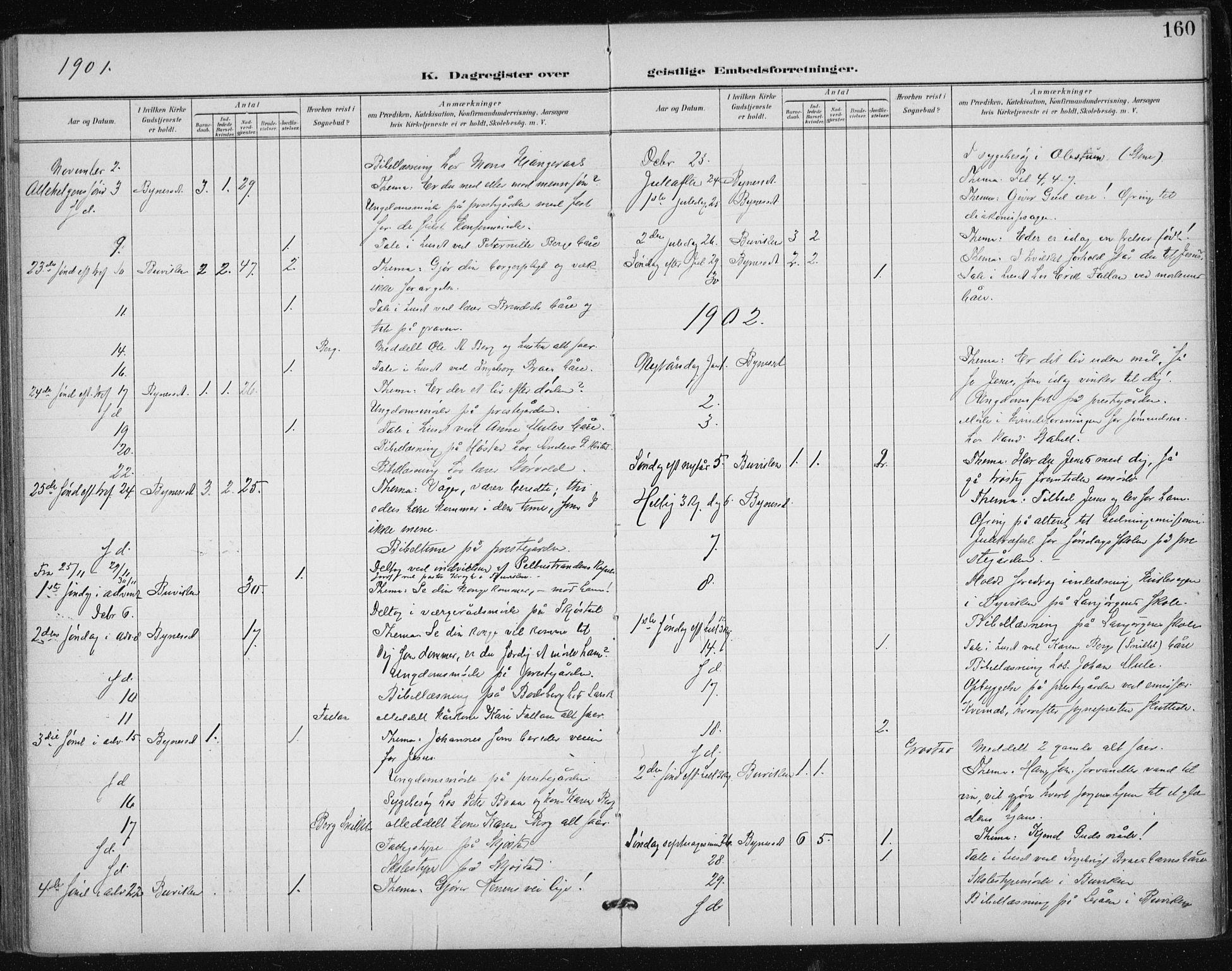 SAT, Ministerialprotokoller, klokkerbøker og fødselsregistre - Sør-Trøndelag, 612/L0380: Ministerialbok nr. 612A12, 1898-1907, s. 160
