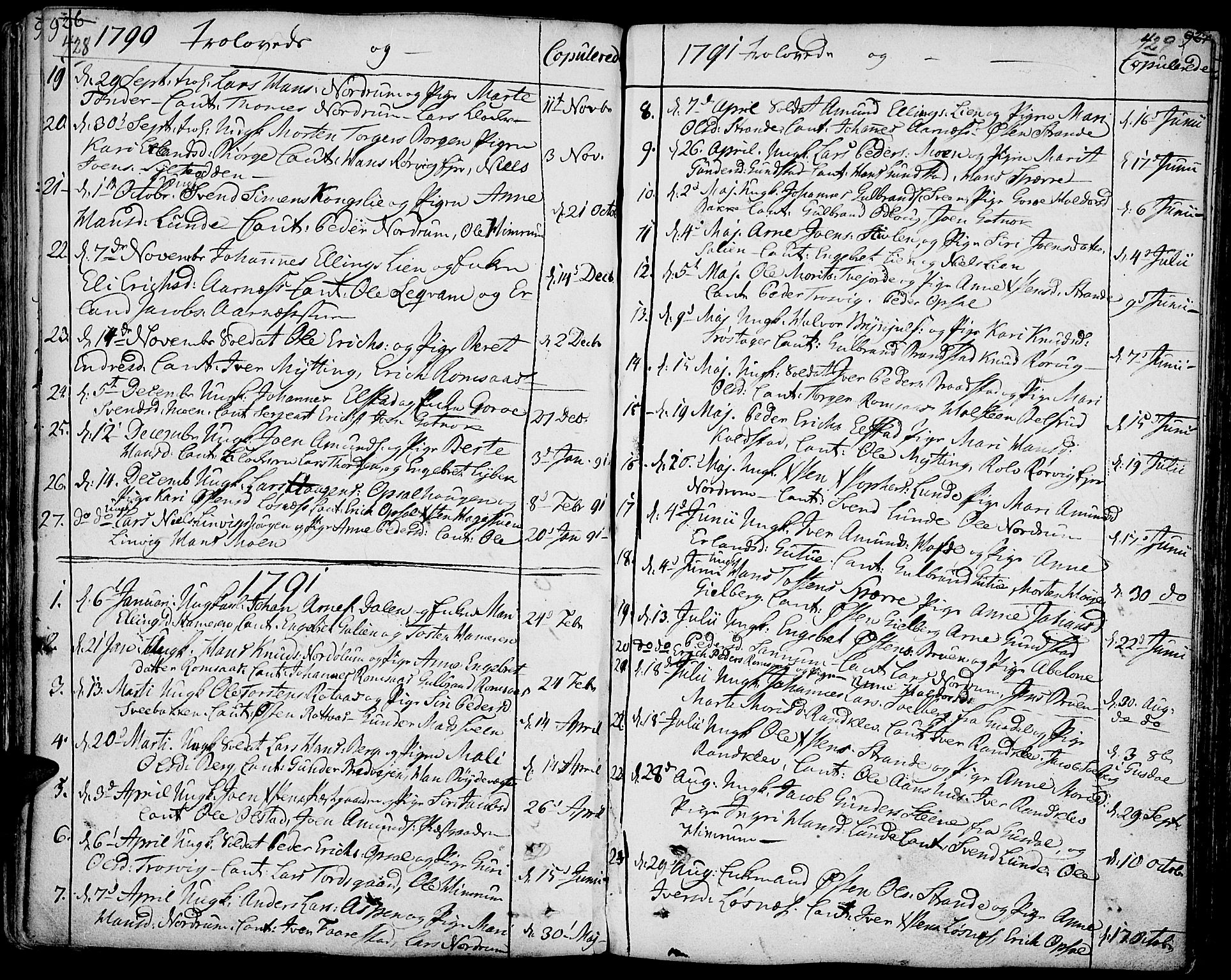 SAH, Ringebu prestekontor, Ministerialbok nr. 3, 1781-1820, s. 428-429