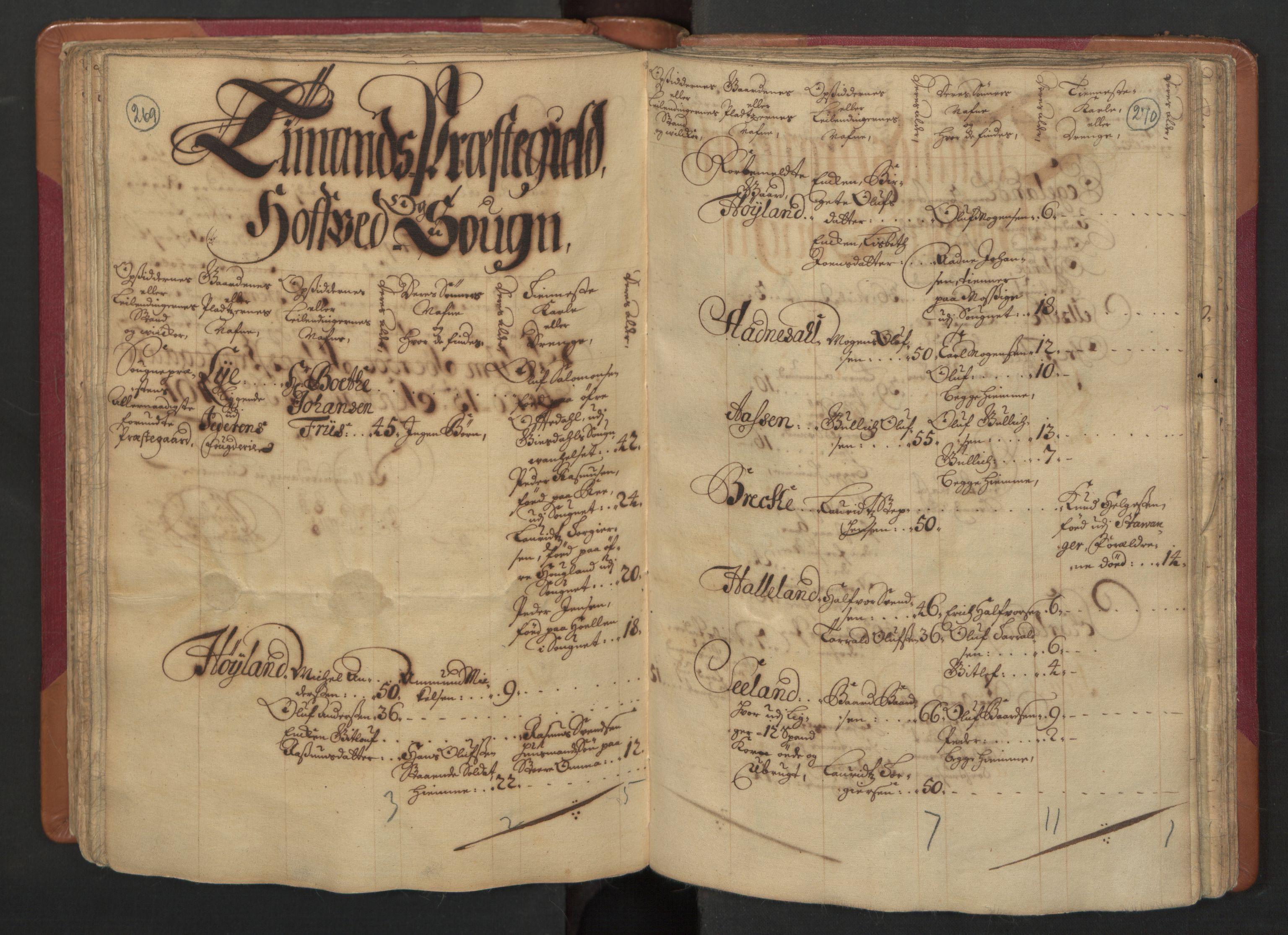 RA, Manntallet 1701, nr. 4: Jæren og Dalane fogderi, 1701, s. 269-270