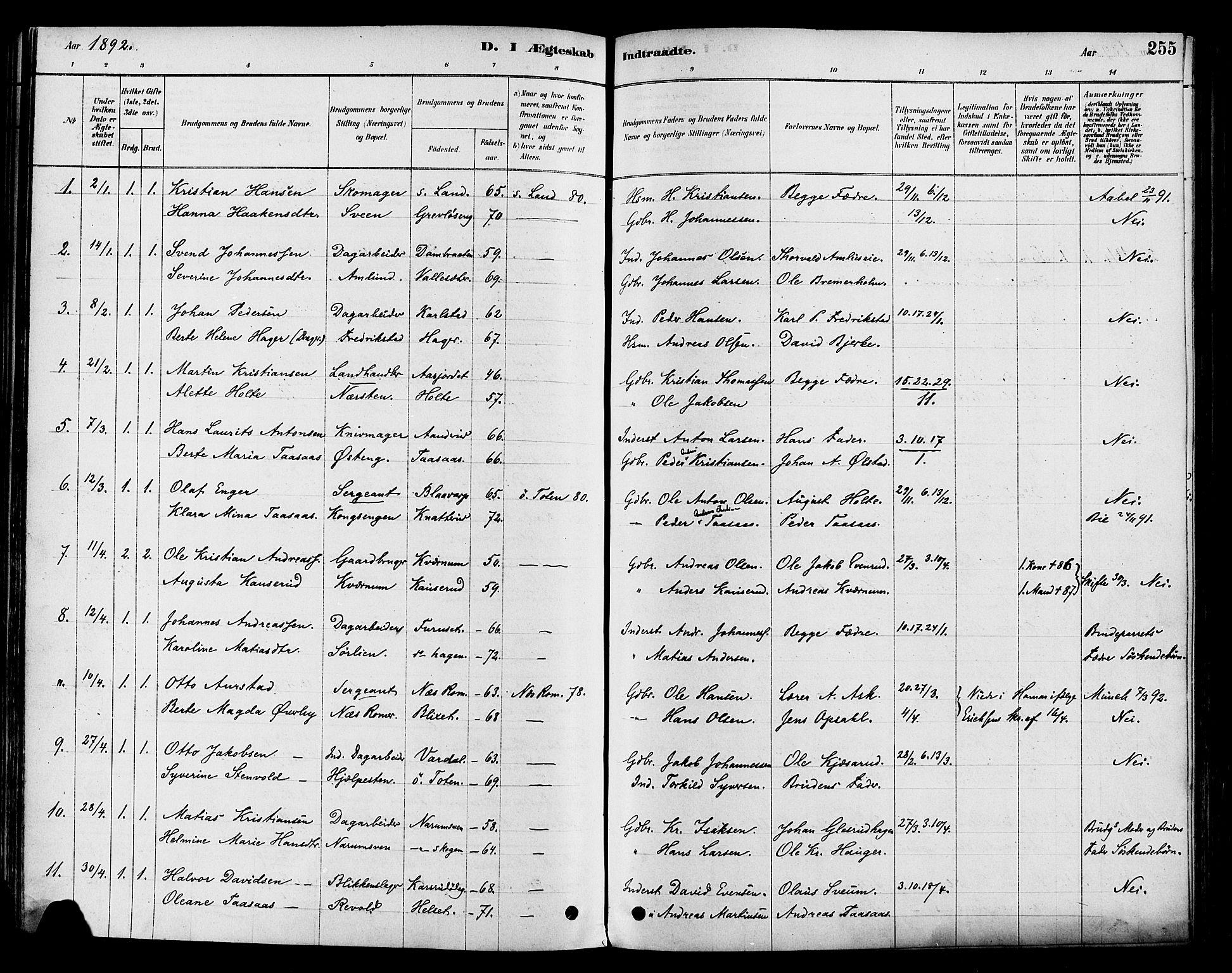SAH, Vestre Toten prestekontor, Ministerialbok nr. 9, 1878-1894, s. 255