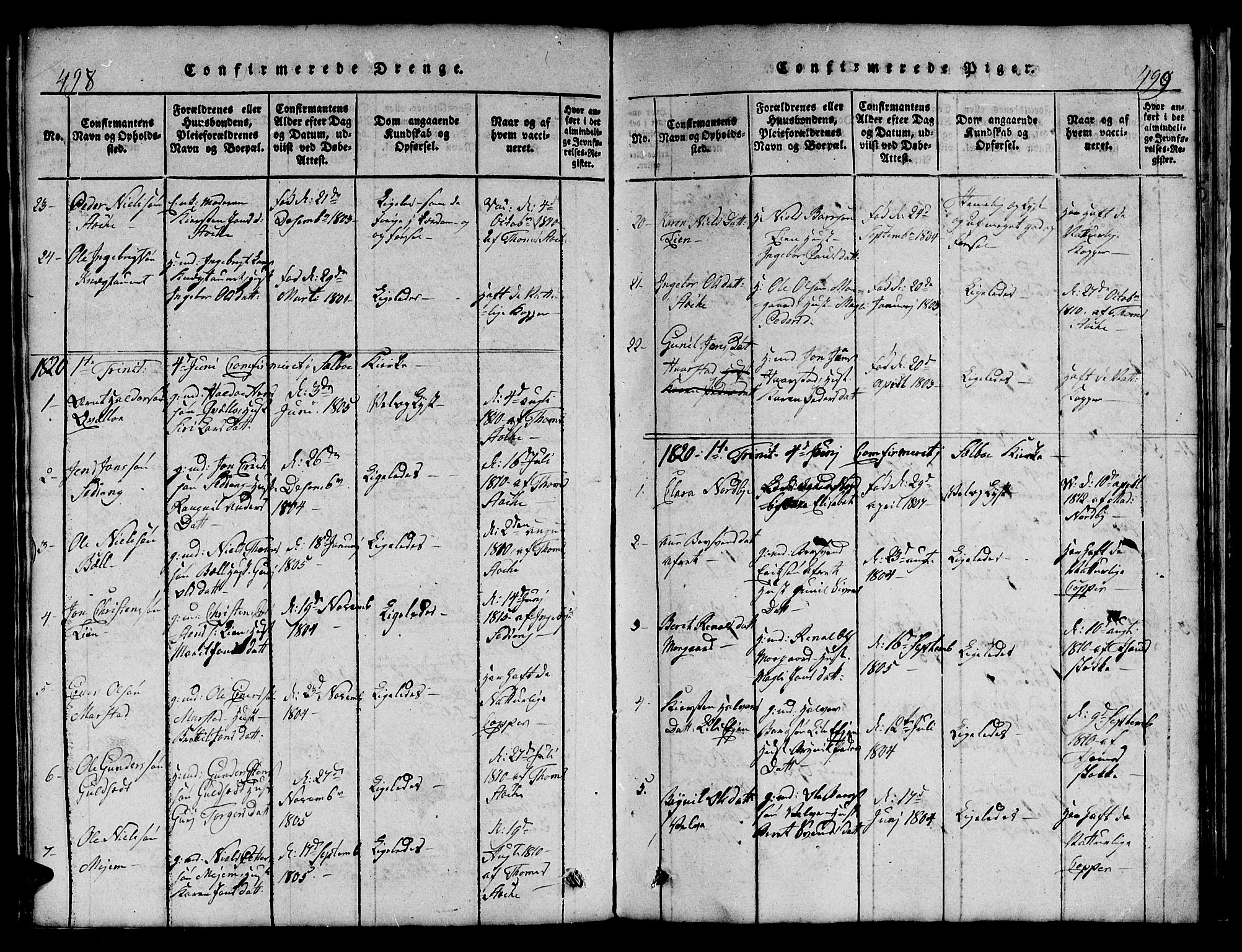 SAT, Ministerialprotokoller, klokkerbøker og fødselsregistre - Sør-Trøndelag, 695/L1152: Klokkerbok nr. 695C03, 1816-1831, s. 498-499
