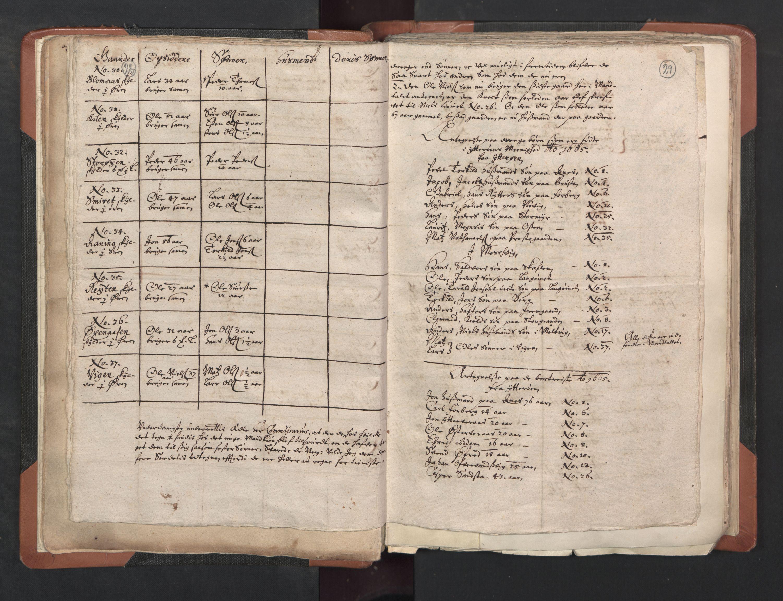 RA, Sogneprestenes manntall 1664-1666, nr. 33: Innherad prosti, 1664-1666, s. 28-29