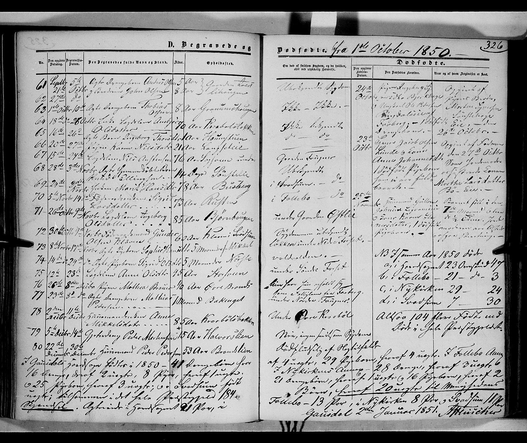 SAH, Gausdal prestekontor, Ministerialbok nr. 8, 1850-1861, s. 326