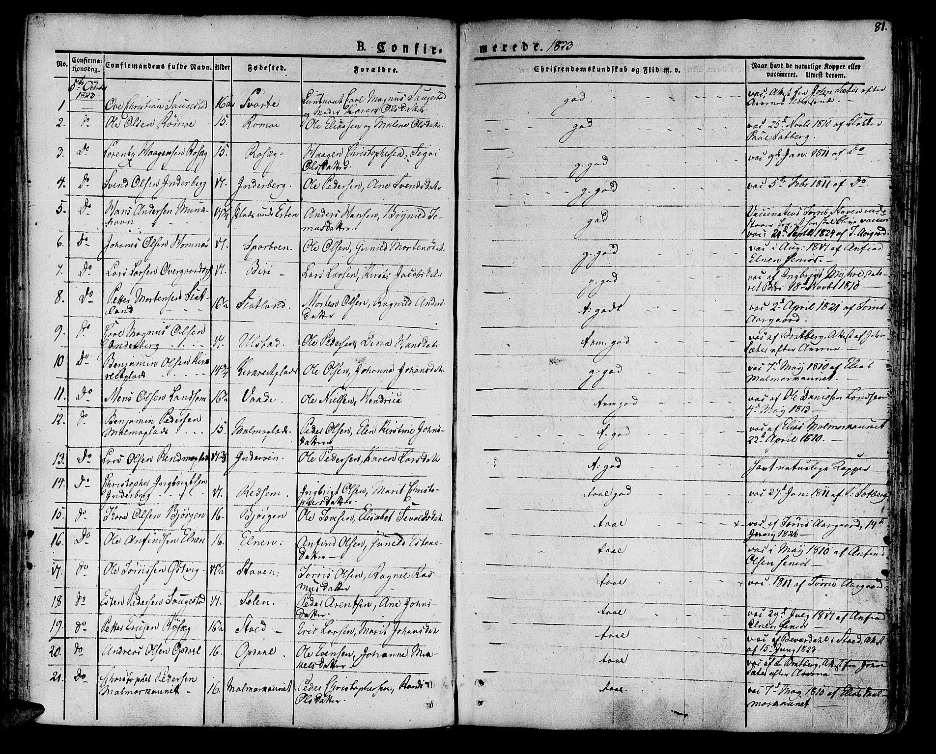 SAT, Ministerialprotokoller, klokkerbøker og fødselsregistre - Nord-Trøndelag, 741/L0390: Ministerialbok nr. 741A04, 1822-1836, s. 81