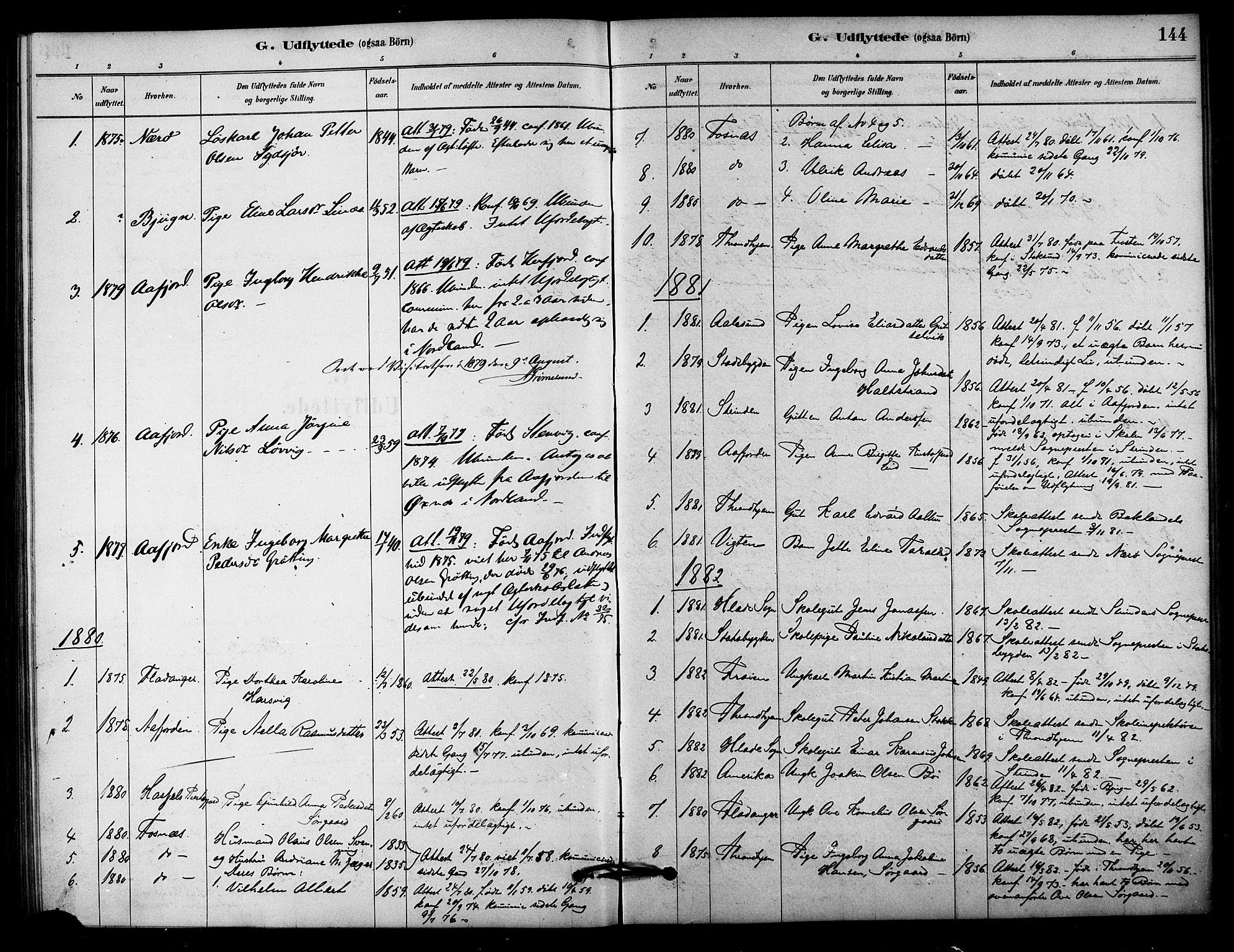 SAT, Ministerialprotokoller, klokkerbøker og fødselsregistre - Sør-Trøndelag, 656/L0692: Ministerialbok nr. 656A01, 1879-1893, s. 144