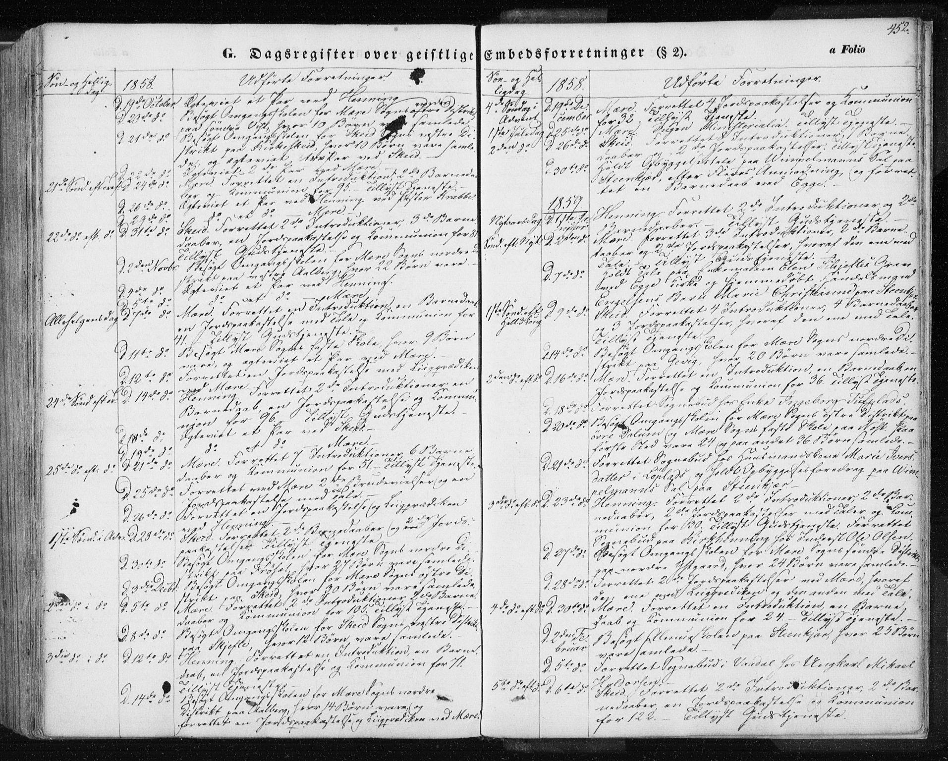 SAT, Ministerialprotokoller, klokkerbøker og fødselsregistre - Nord-Trøndelag, 735/L0342: Ministerialbok nr. 735A07 /1, 1849-1862, s. 452