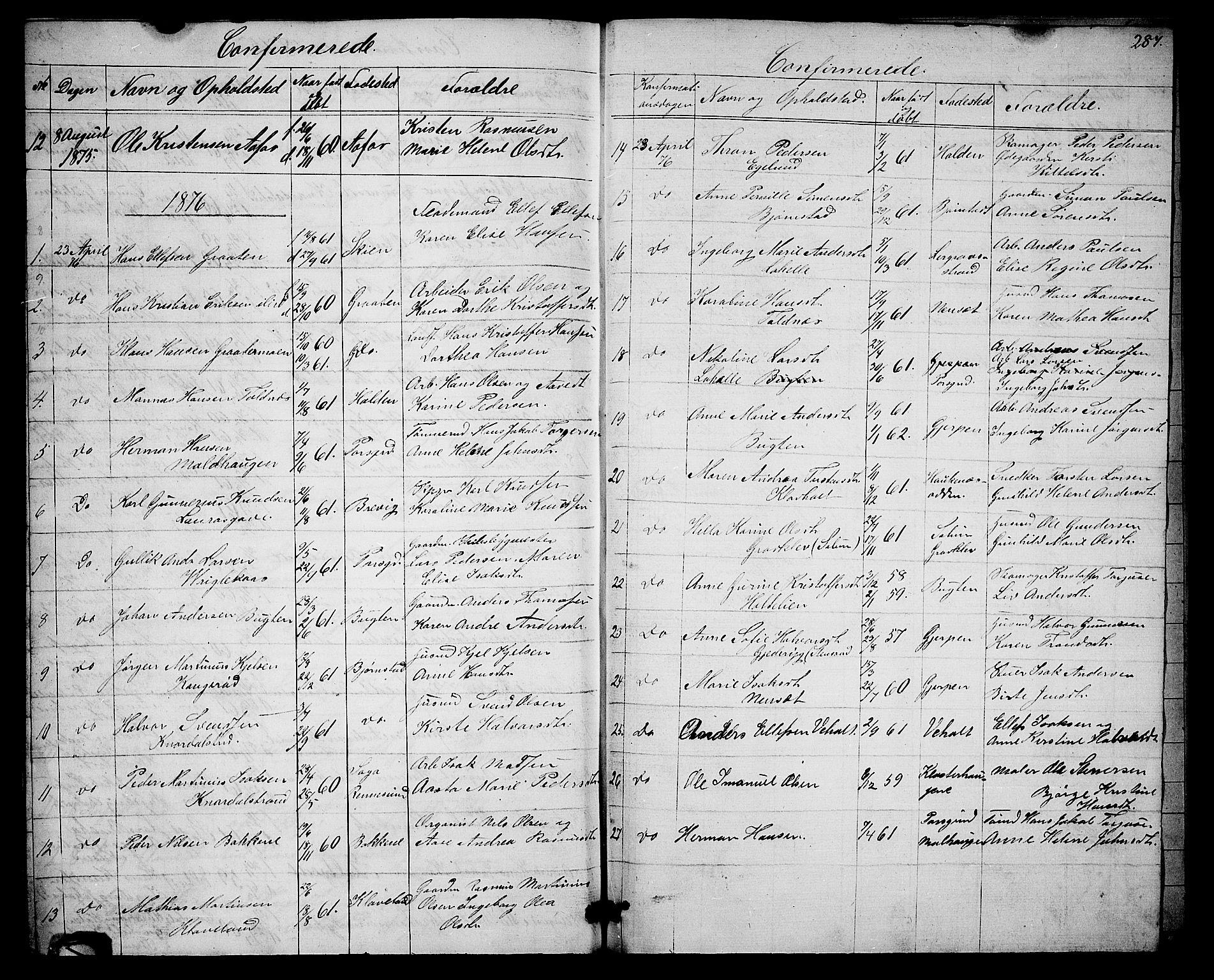 SAKO, Solum kirkebøker, G/Ga/L0004: Klokkerbok nr. I 4, 1859-1876, s. 287