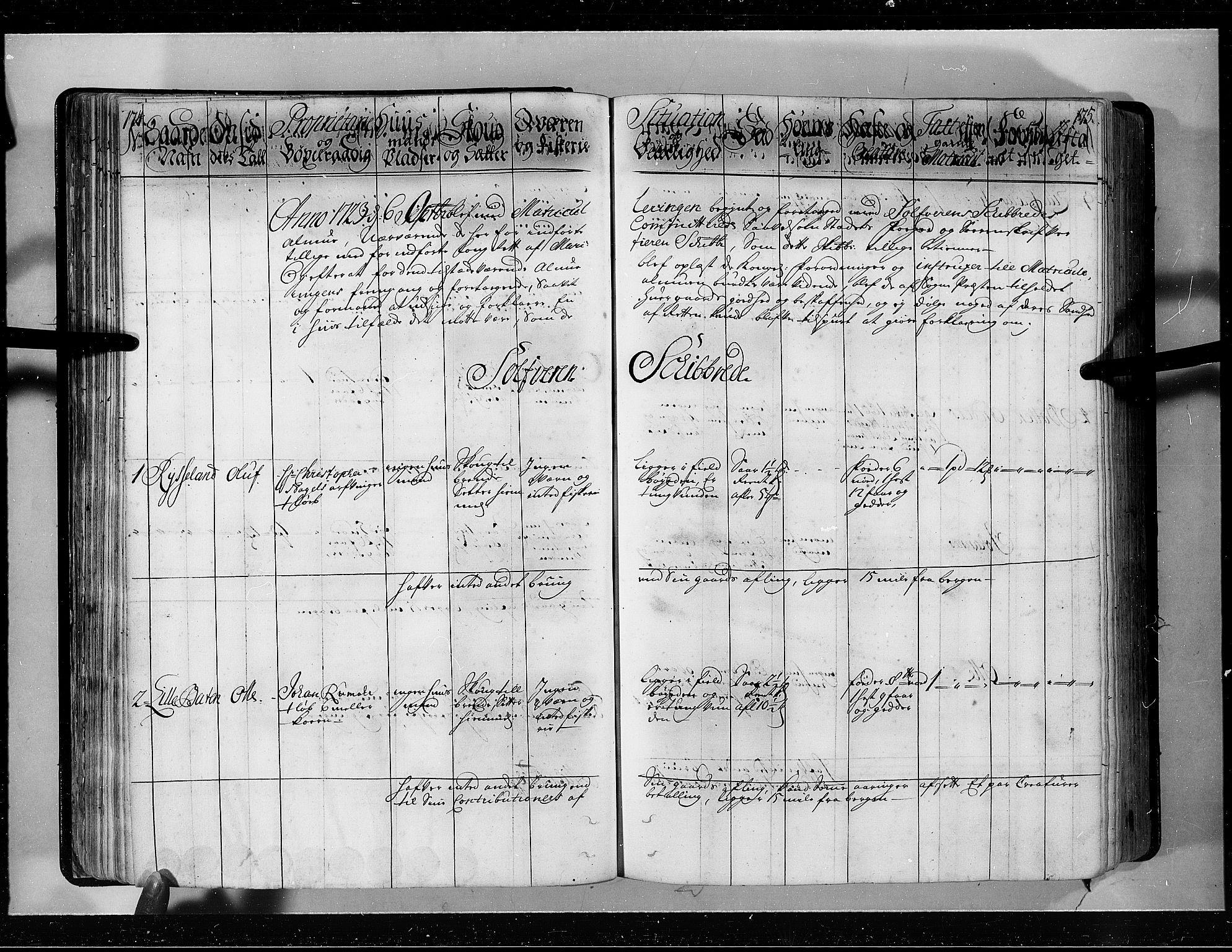 RA, Rentekammeret inntil 1814, Realistisk ordnet avdeling, N/Nb/Nbf/L0143: Ytre og Indre Sogn eksaminasjonsprotokoll, 1723, s. 174-175