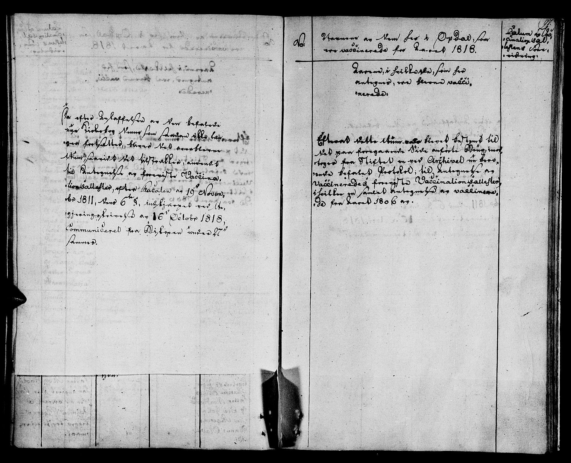SAT, Ministerialprotokoller, klokkerbøker og fødselsregistre - Sør-Trøndelag, 678/L0894: Ministerialbok nr. 678A04, 1806-1815, s. 97