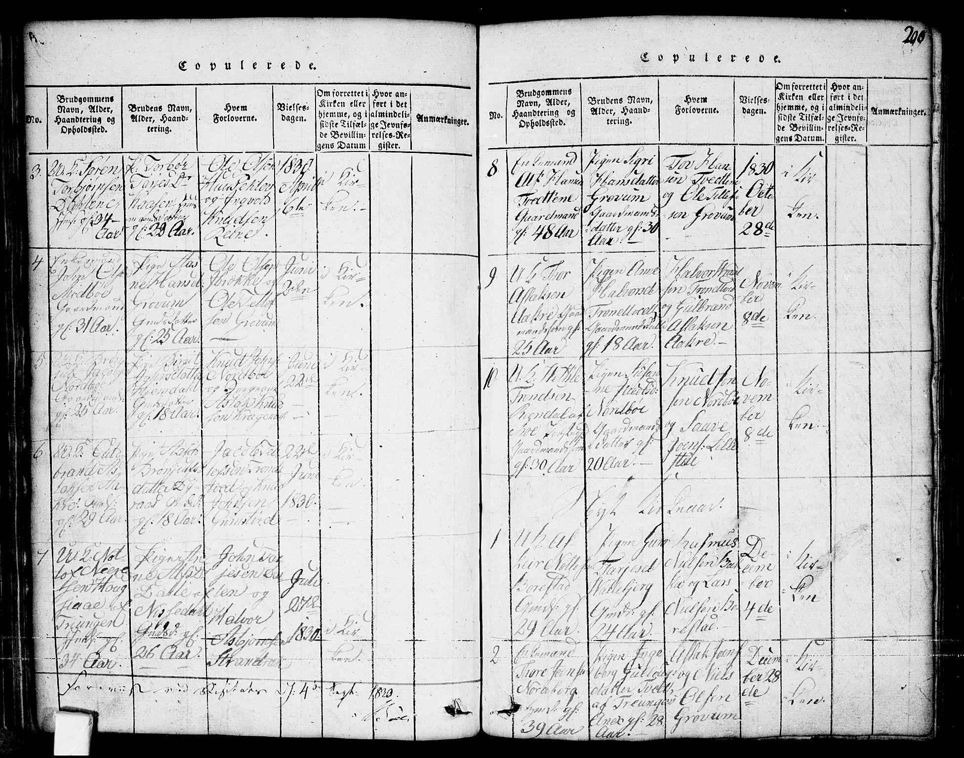 SAKO, Nissedal kirkebøker, G/Ga/L0001: Klokkerbok nr. I 1, 1814-1860, s. 200