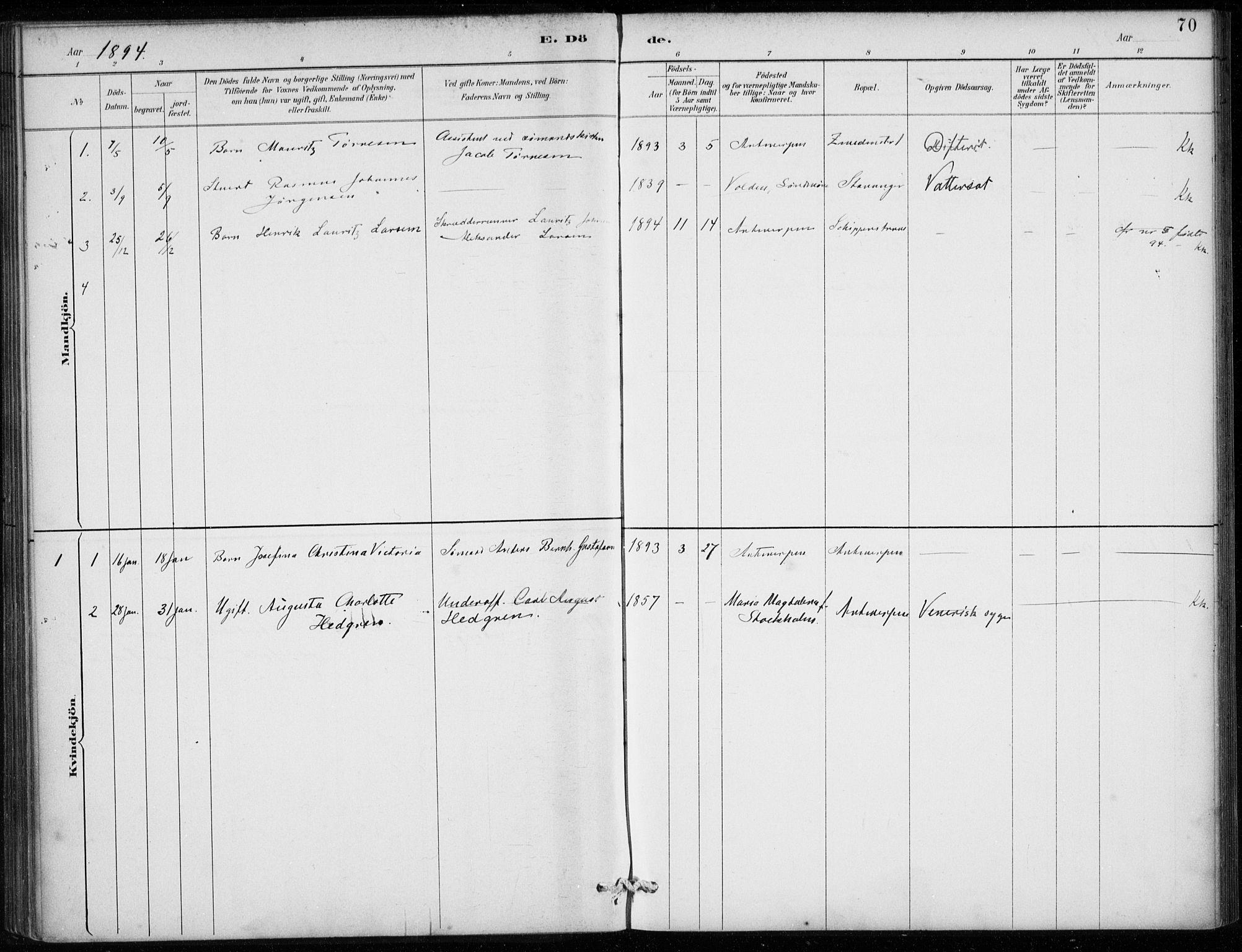 SAB, Den Norske Sjømannsmisjon i utlandet*, Ministerialbok nr. A 2, 1887-1913, s. 70