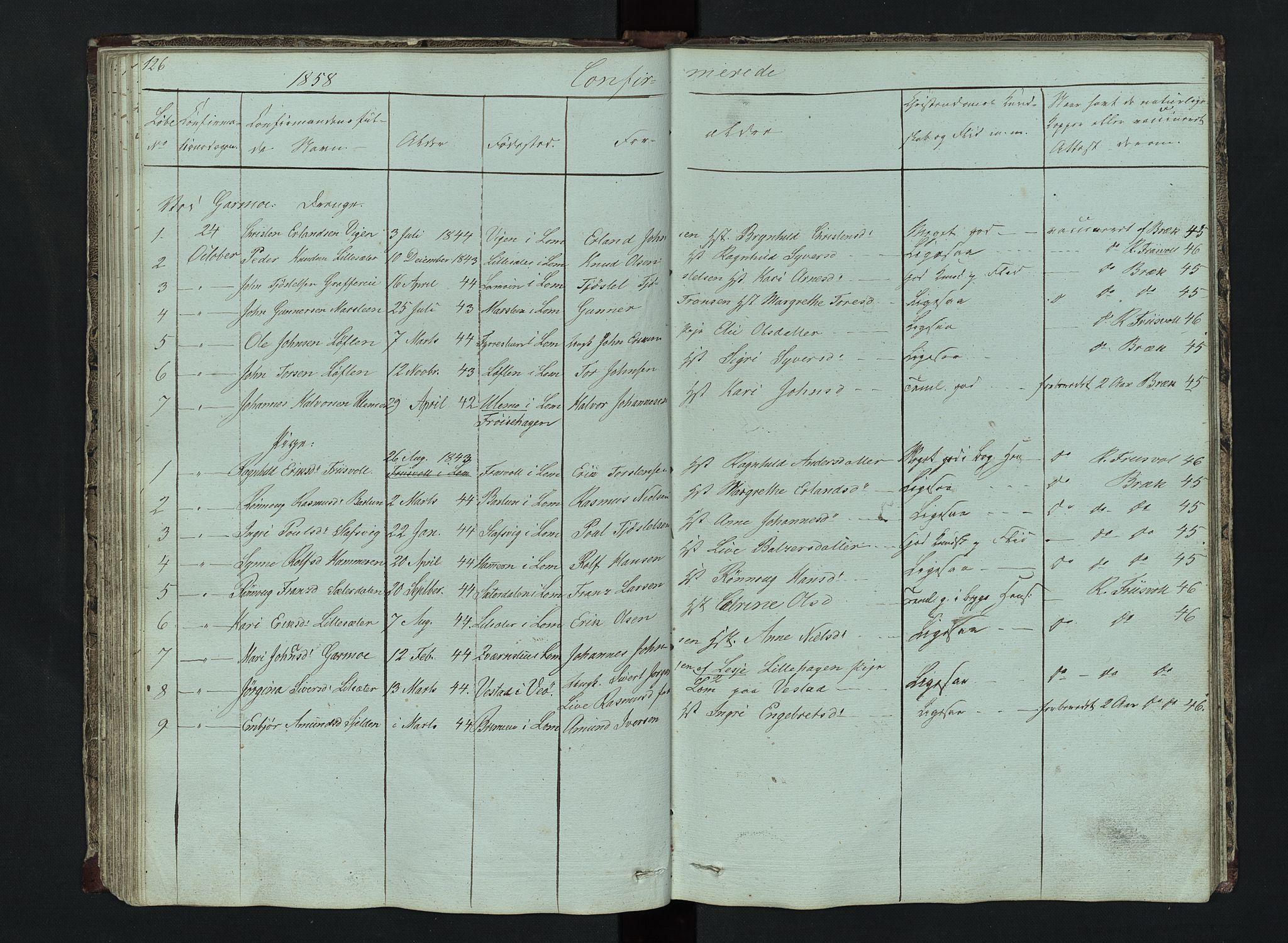 SAH, Lom prestekontor, L/L0014: Klokkerbok nr. 14, 1845-1876, s. 126-127