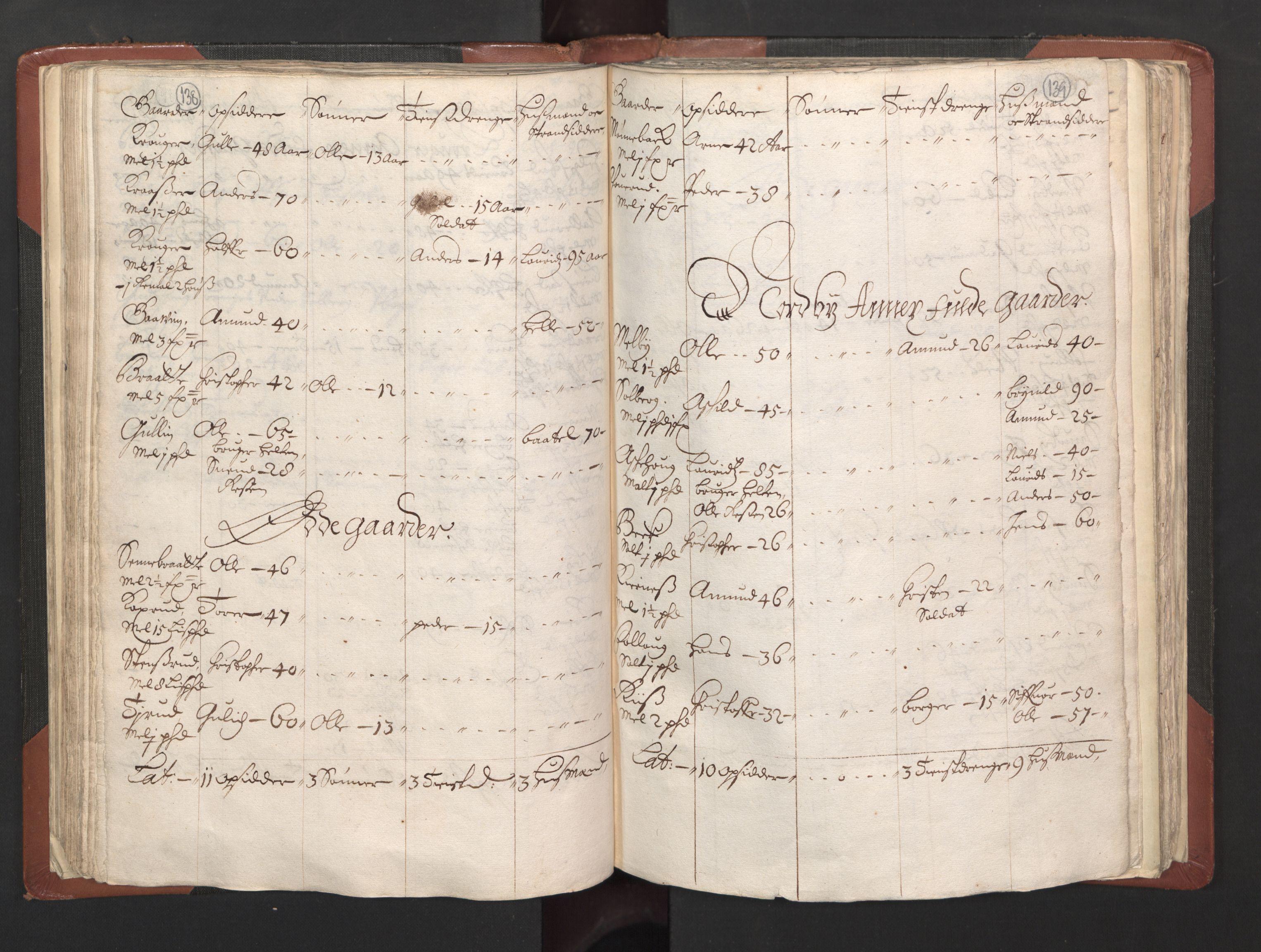RA, Fogdenes og sorenskrivernes manntall 1664-1666, nr. 2: Aker fogderi, Follo fogderi, Nedre Romerike fogderi og Øvre Romerike fogderi, 1664, s. 138-139