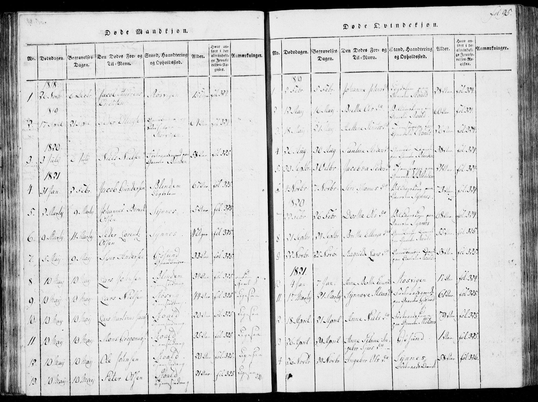 SAT, Ministerialprotokoller, klokkerbøker og fødselsregistre - Møre og Romsdal, 537/L0517: Ministerialbok nr. 537A01, 1818-1862, s. 95