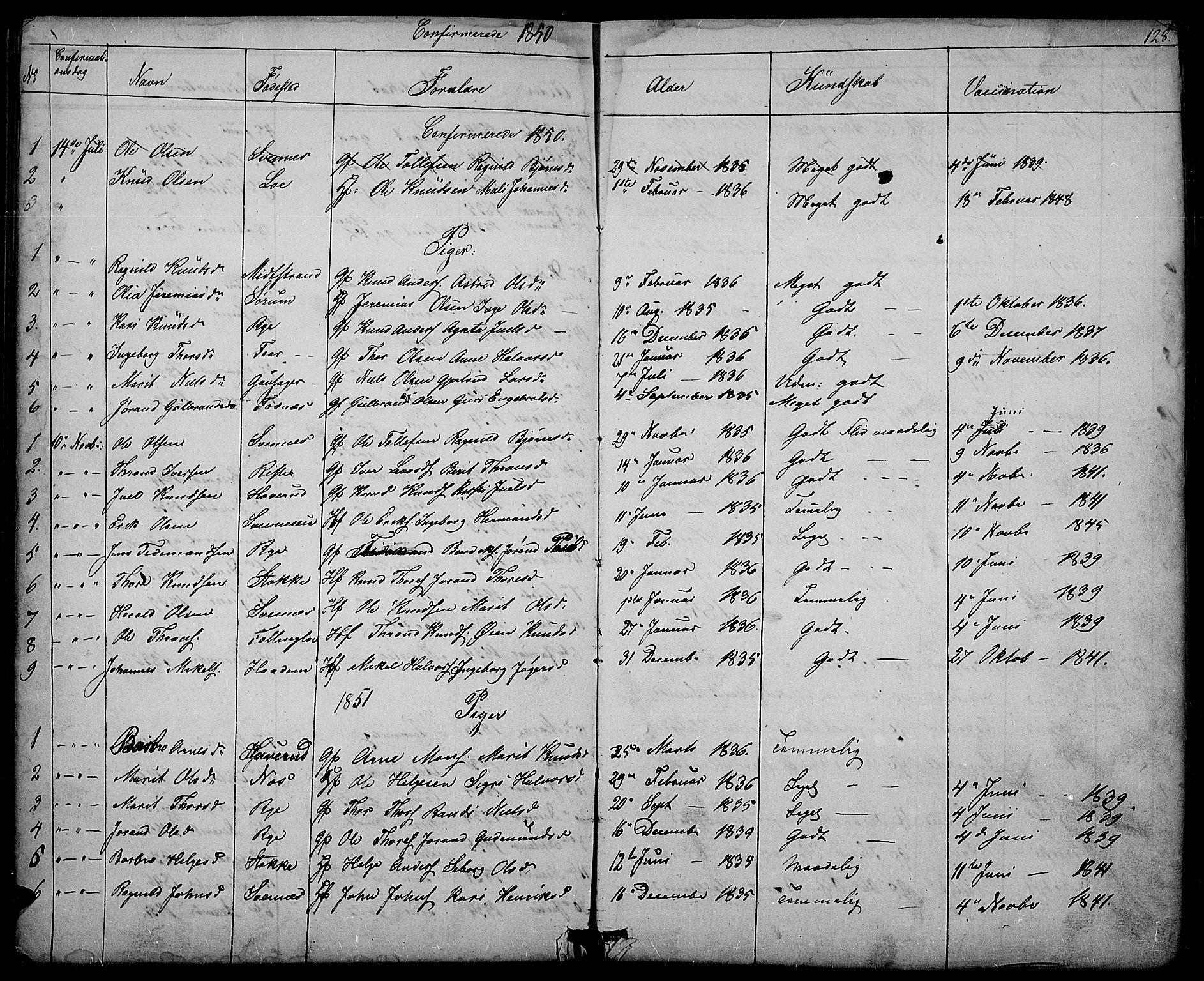 SAH, Nord-Aurdal prestekontor, Klokkerbok nr. 3, 1842-1882, s. 128