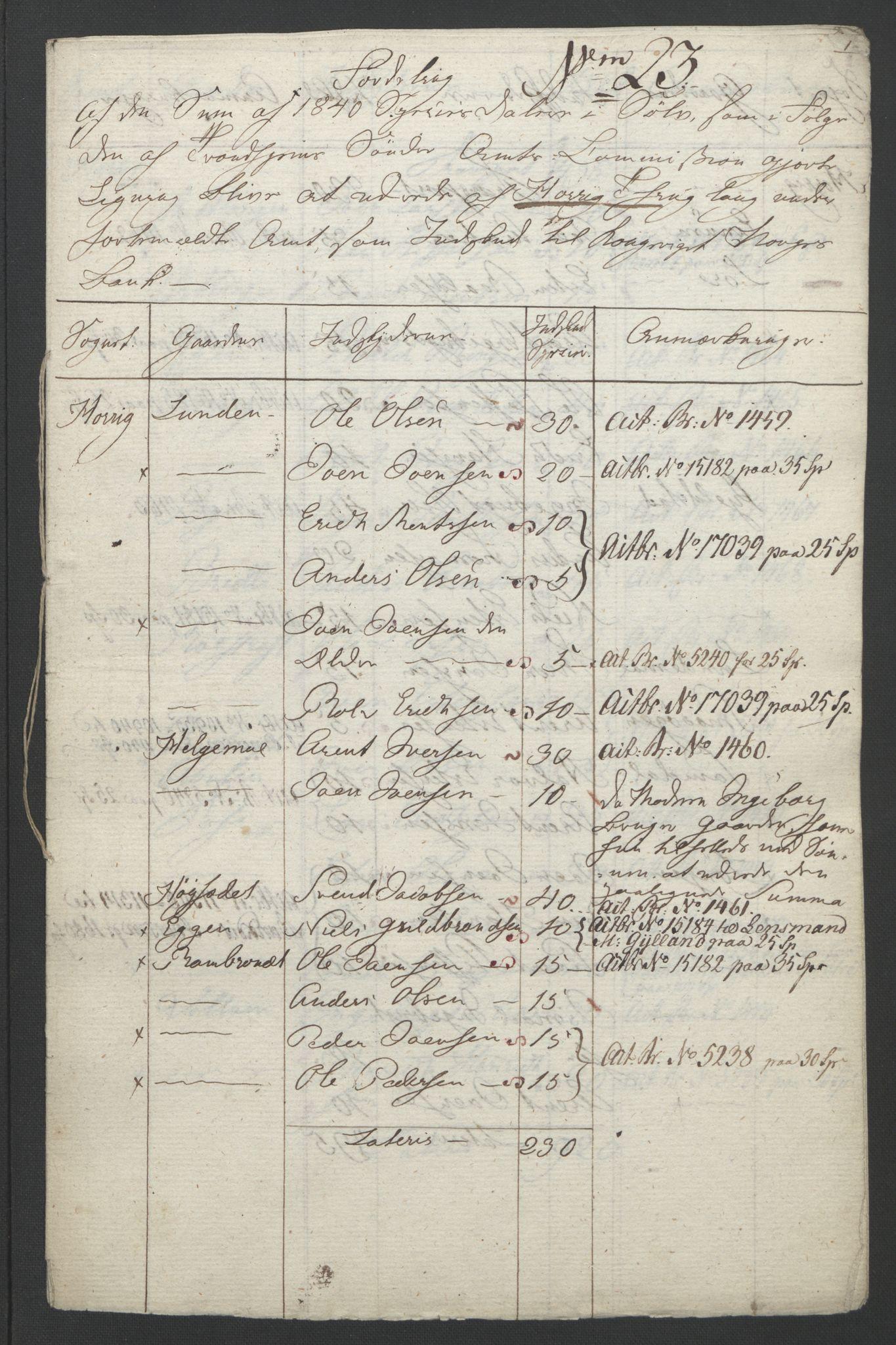 NOBA, Norges Bank/Sølvskatten 1816*, 1816-1821, s. 103