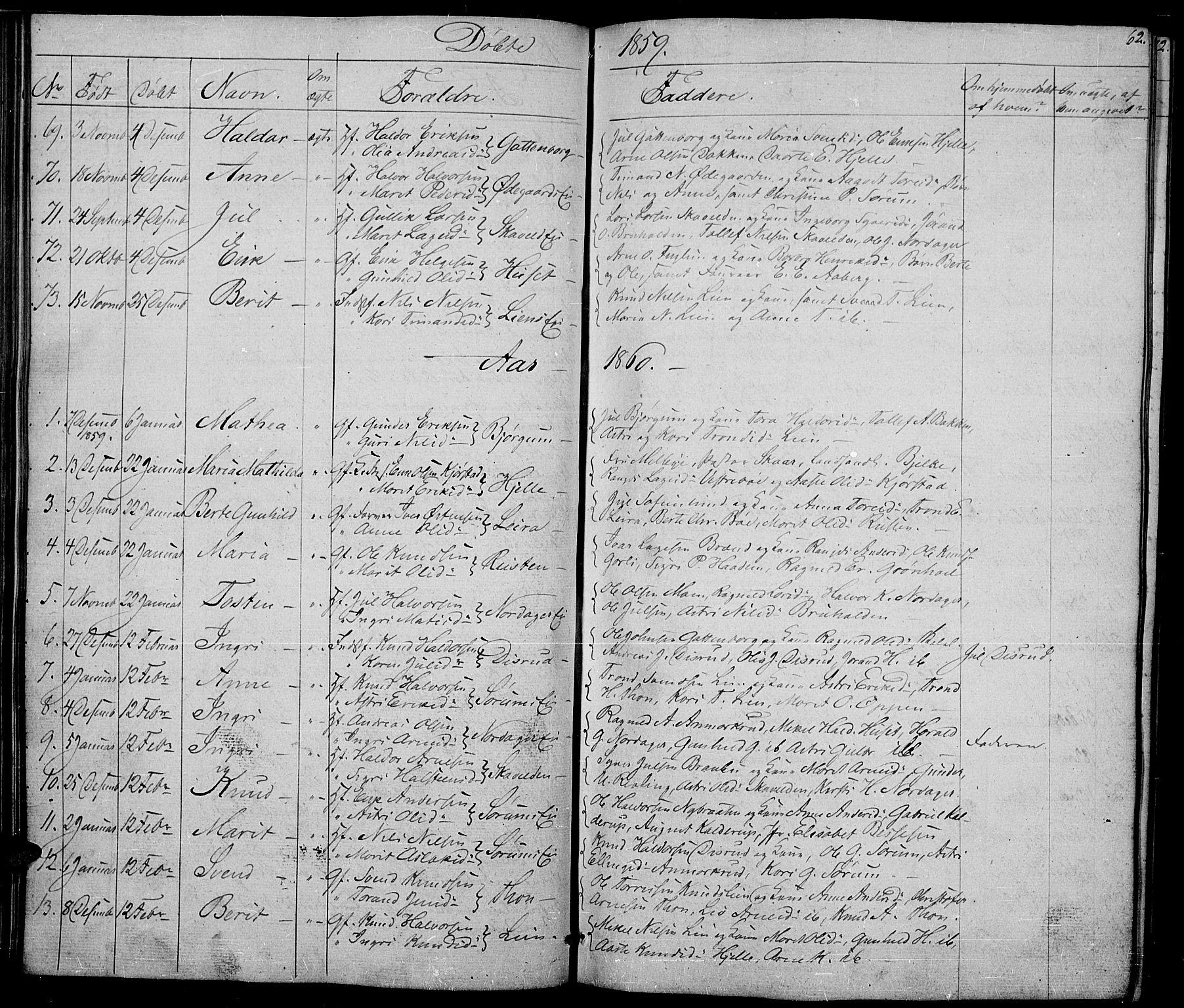 SAH, Nord-Aurdal prestekontor, Klokkerbok nr. 2, 1842-1877, s. 62