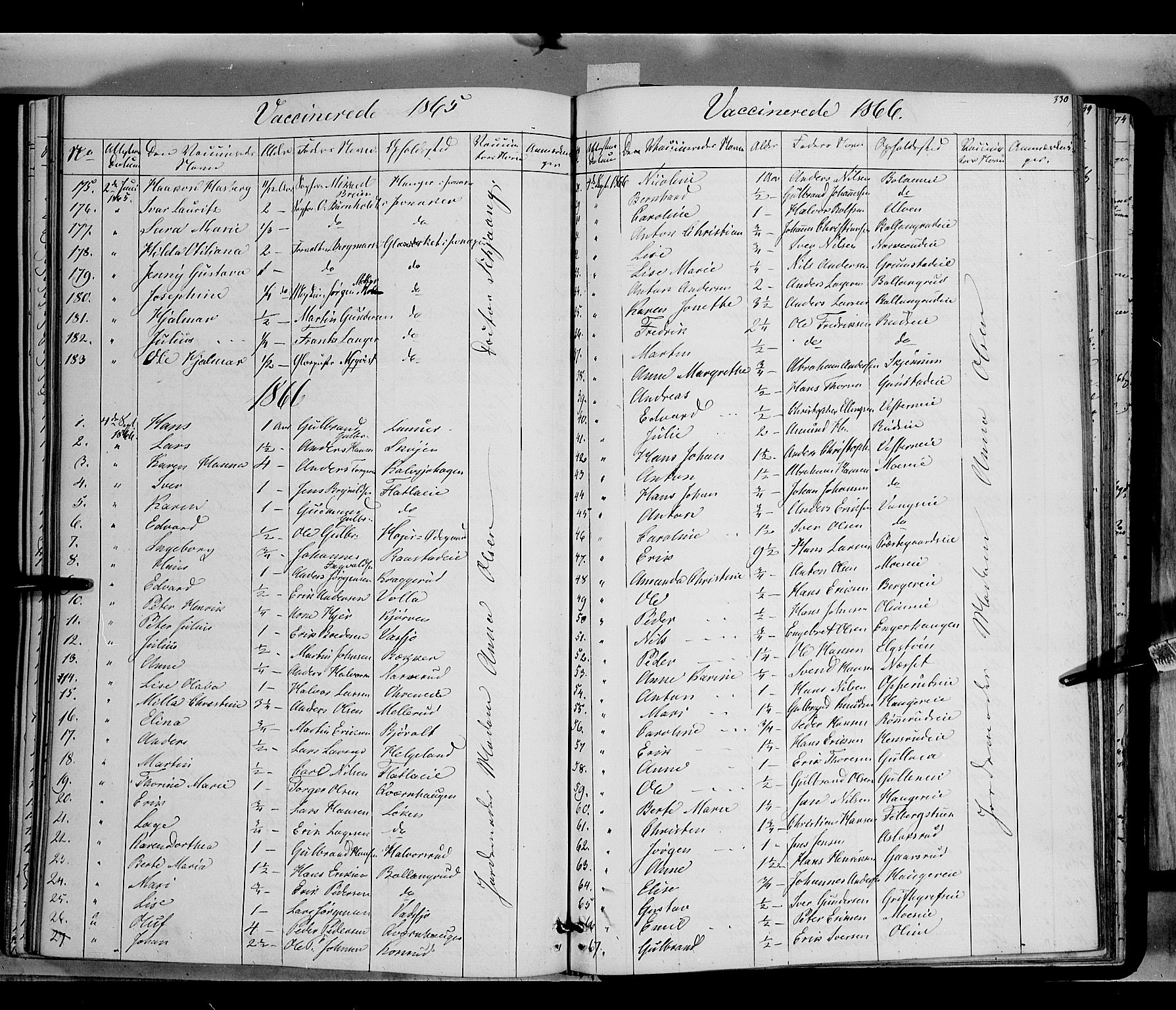 SAH, Jevnaker prestekontor, Ministerialbok nr. 7, 1858-1876, s. 330