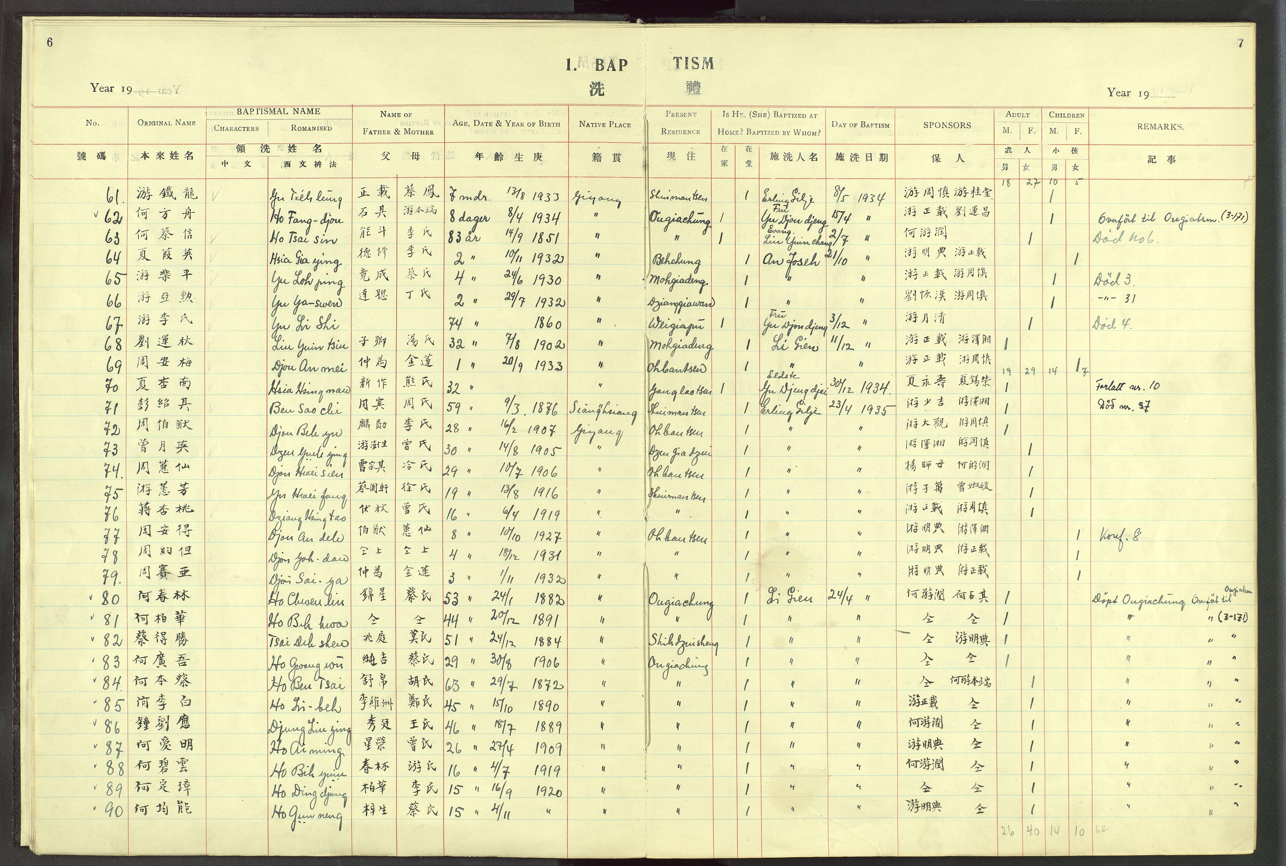 VID, Det Norske Misjonsselskap - utland - Kina (Hunan), Dm/L0024: Ministerialbok nr. 62, 1931-1948, s. 6-7