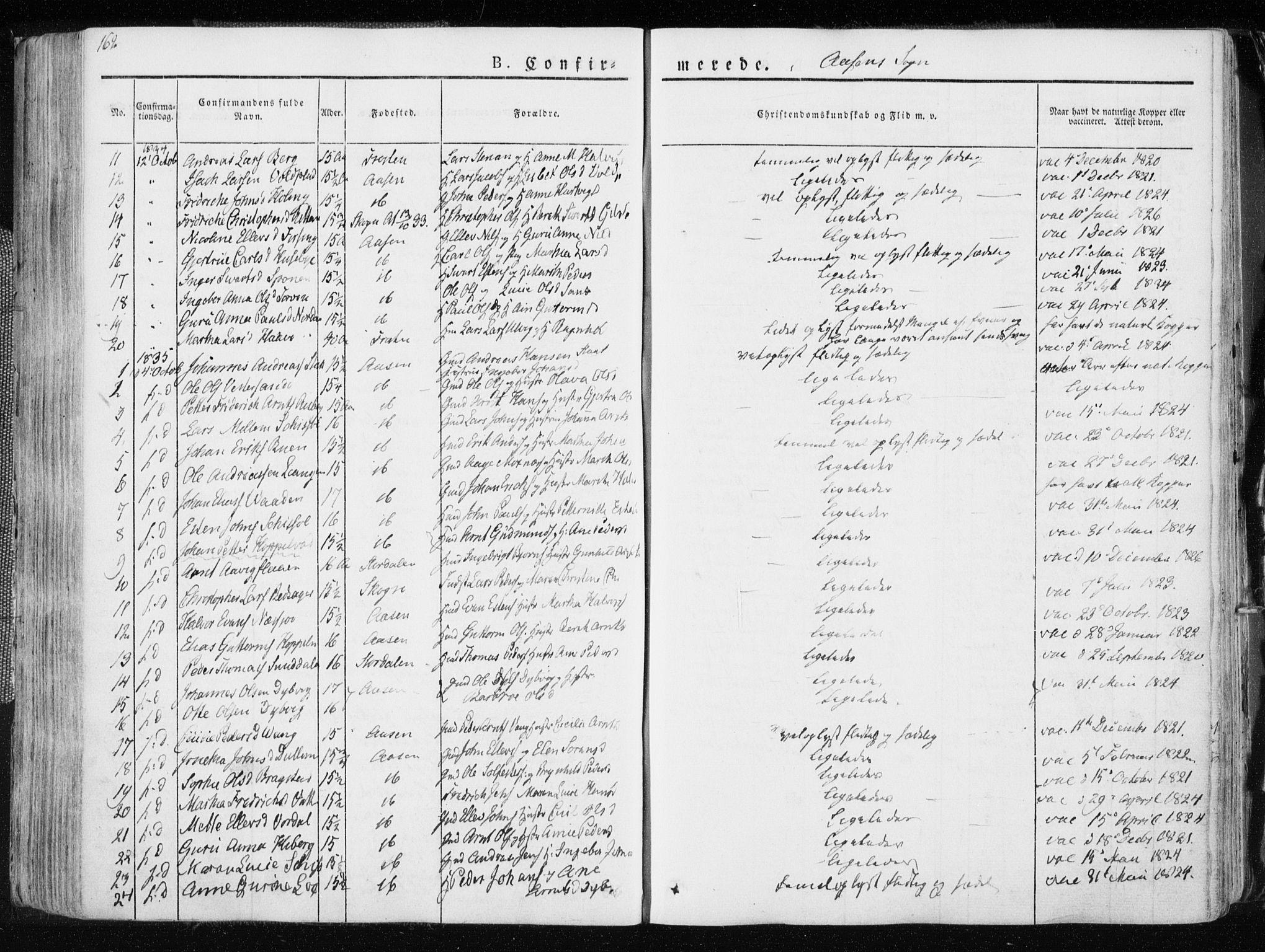 SAT, Ministerialprotokoller, klokkerbøker og fødselsregistre - Nord-Trøndelag, 713/L0114: Ministerialbok nr. 713A05, 1827-1839, s. 162