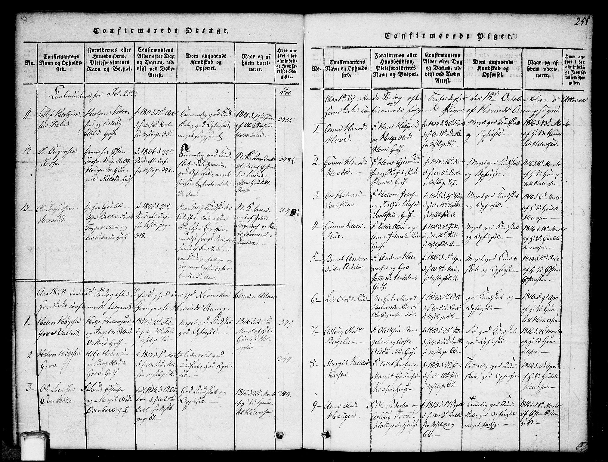 SAKO, Gransherad kirkebøker, G/Gb/L0001: Klokkerbok nr. II 1, 1815-1860, s. 255