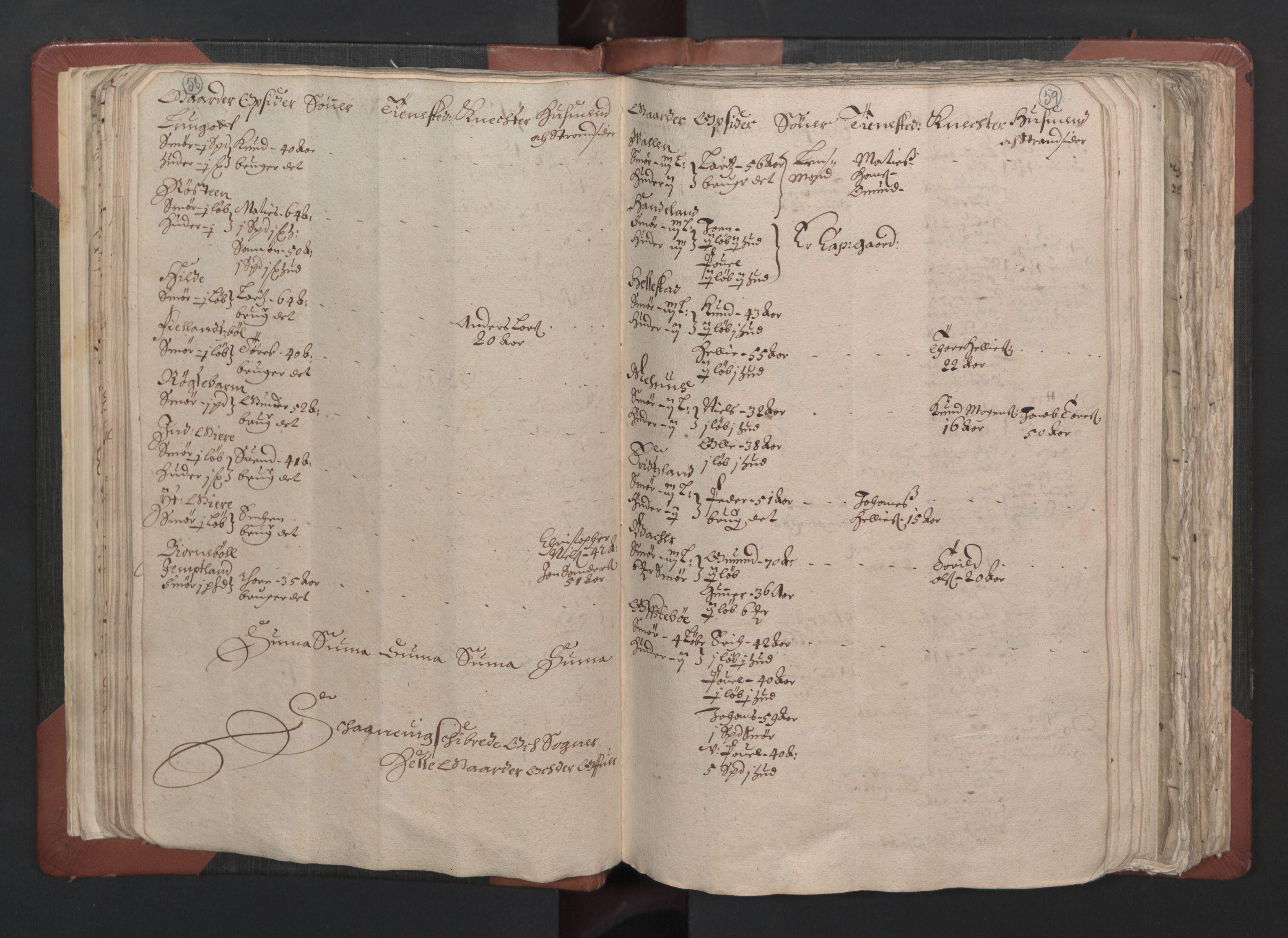 RA, Fogdenes og sorenskrivernes manntall 1664-1666, nr. 13: Nordhordland fogderi og Sunnhordland fogderi, 1665, s. 58-59