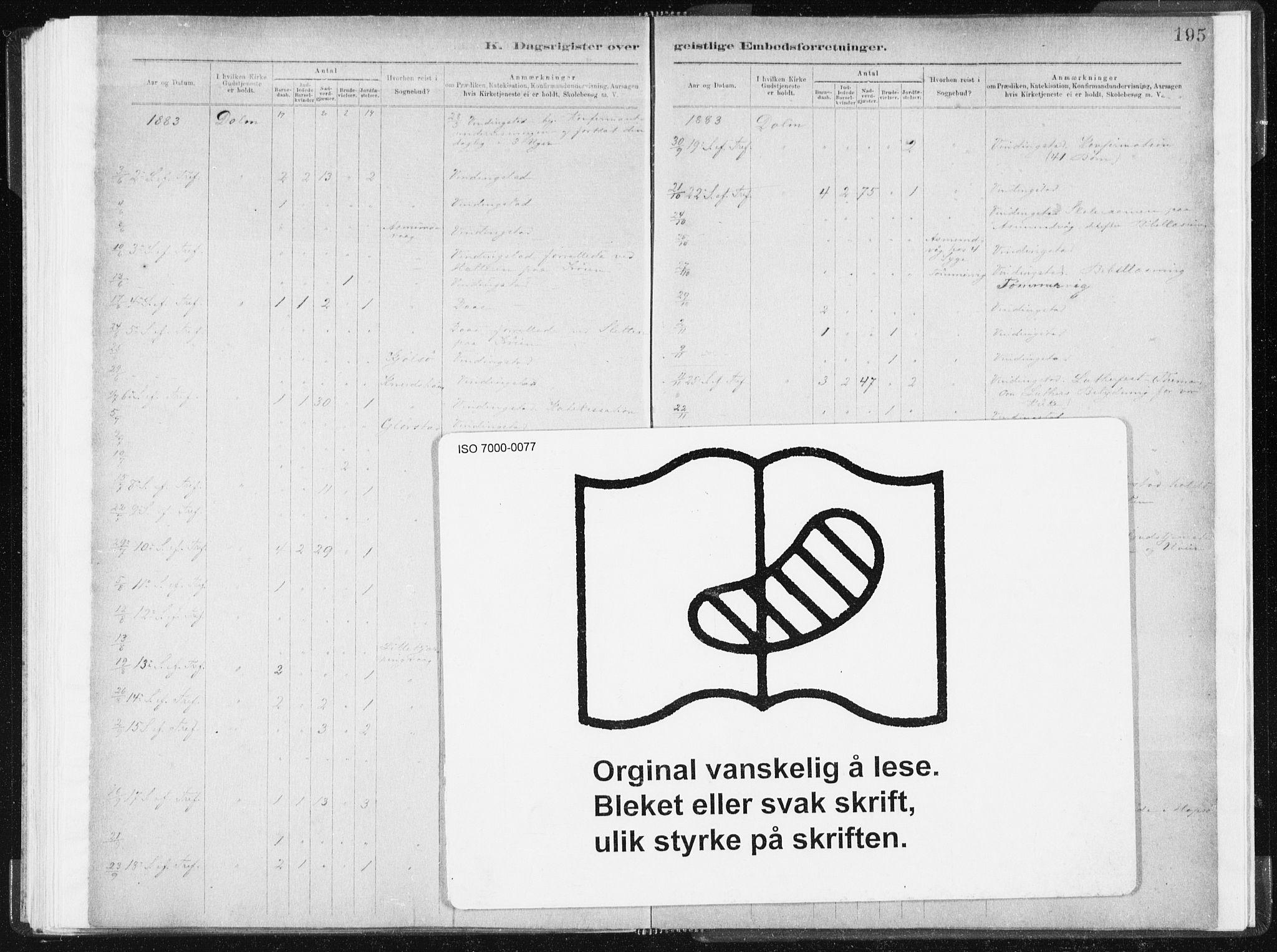 SAT, Ministerialprotokoller, klokkerbøker og fødselsregistre - Sør-Trøndelag, 634/L0533: Ministerialbok nr. 634A09, 1882-1901, s. 195