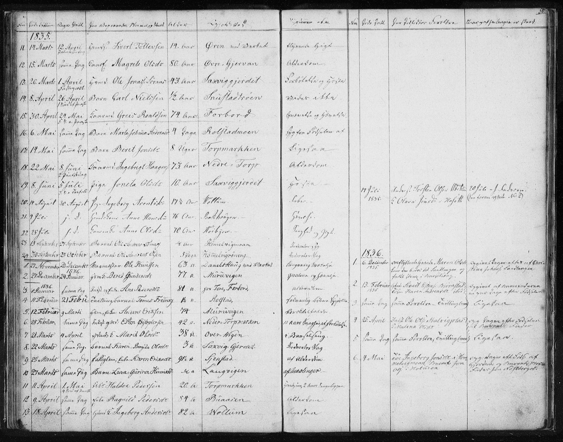 SAT, Ministerialprotokoller, klokkerbøker og fødselsregistre - Sør-Trøndelag, 616/L0405: Ministerialbok nr. 616A02, 1831-1842, s. 50