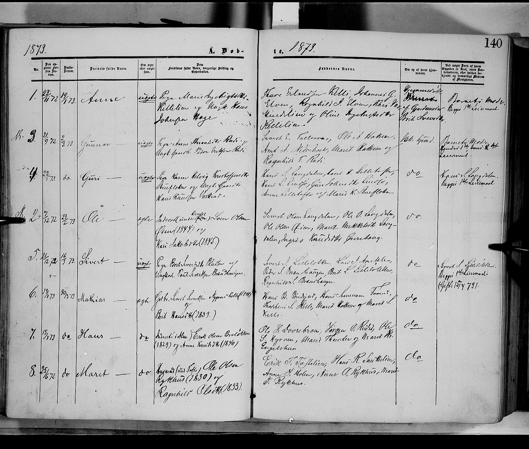 SAH, Dovre prestekontor, Ministerialbok nr. 1, 1854-1878, s. 140