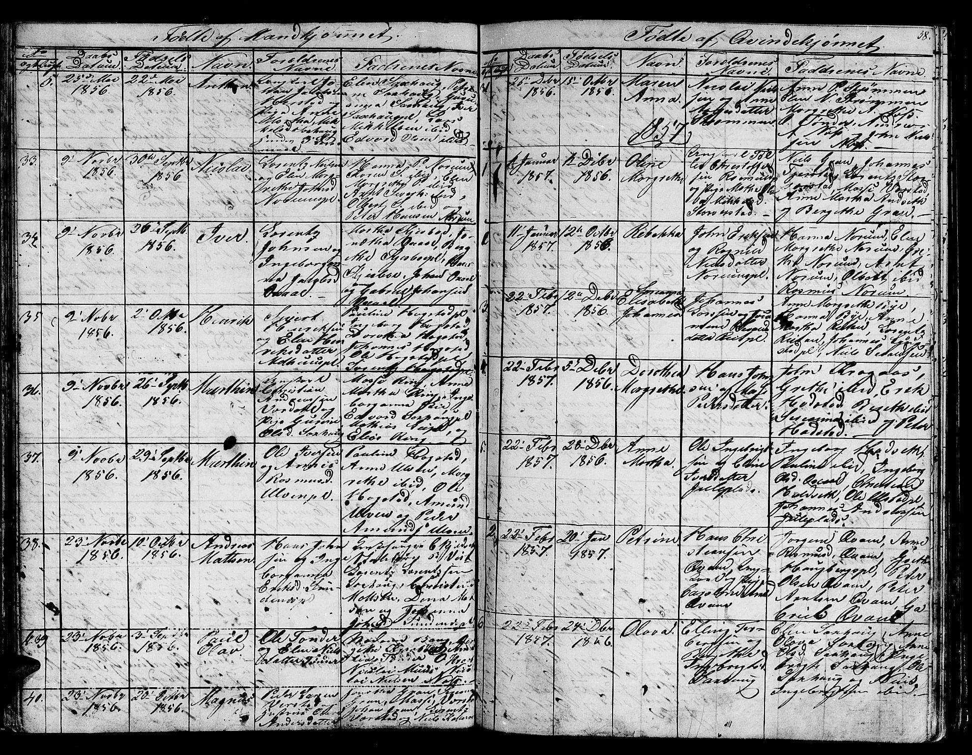 SAT, Ministerialprotokoller, klokkerbøker og fødselsregistre - Nord-Trøndelag, 730/L0299: Klokkerbok nr. 730C02, 1849-1871, s. 38
