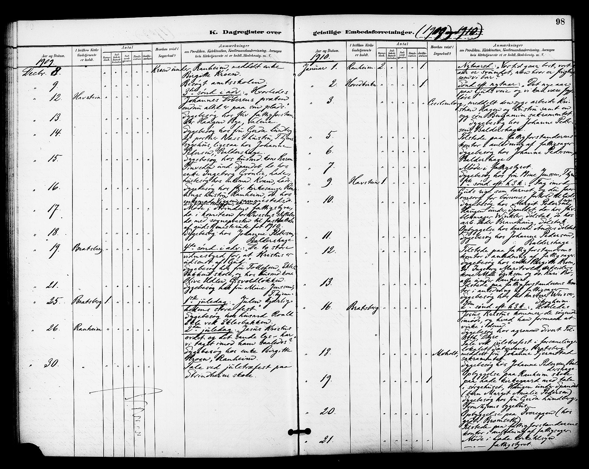 SAT, Ministerialprotokoller, klokkerbøker og fødselsregistre - Sør-Trøndelag, 606/L0304: Residerende kapellans bok nr. 606B03, 1895-1917, s. 98