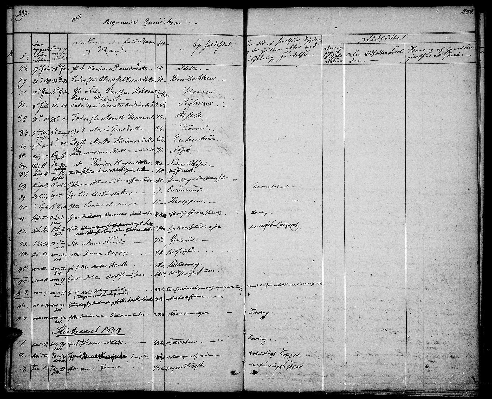 SAH, Vestre Toten prestekontor, Ministerialbok nr. 3, 1836-1843, s. 292-293