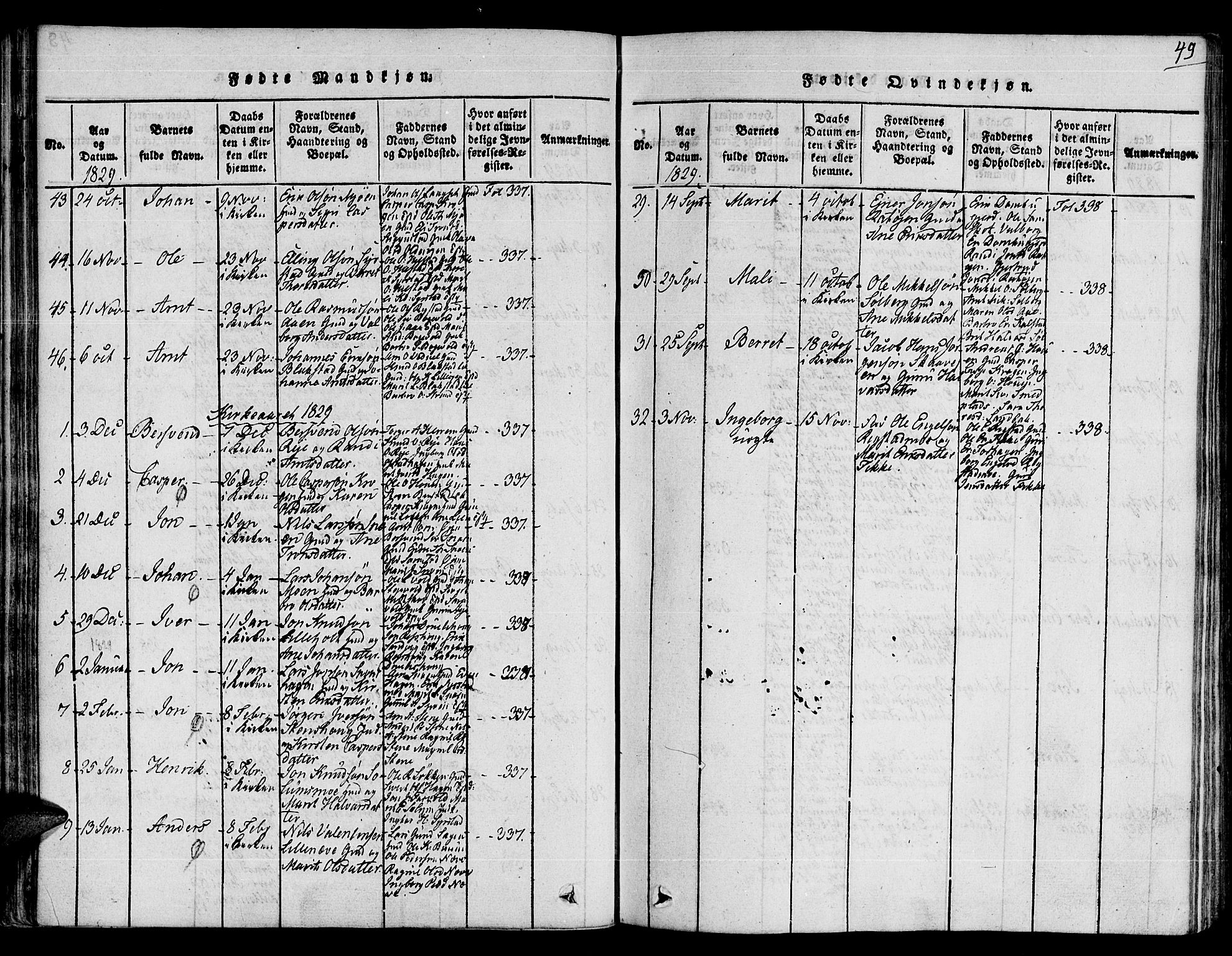 SAT, Ministerialprotokoller, klokkerbøker og fødselsregistre - Sør-Trøndelag, 672/L0853: Ministerialbok nr. 672A06 /1, 1816-1829, s. 49
